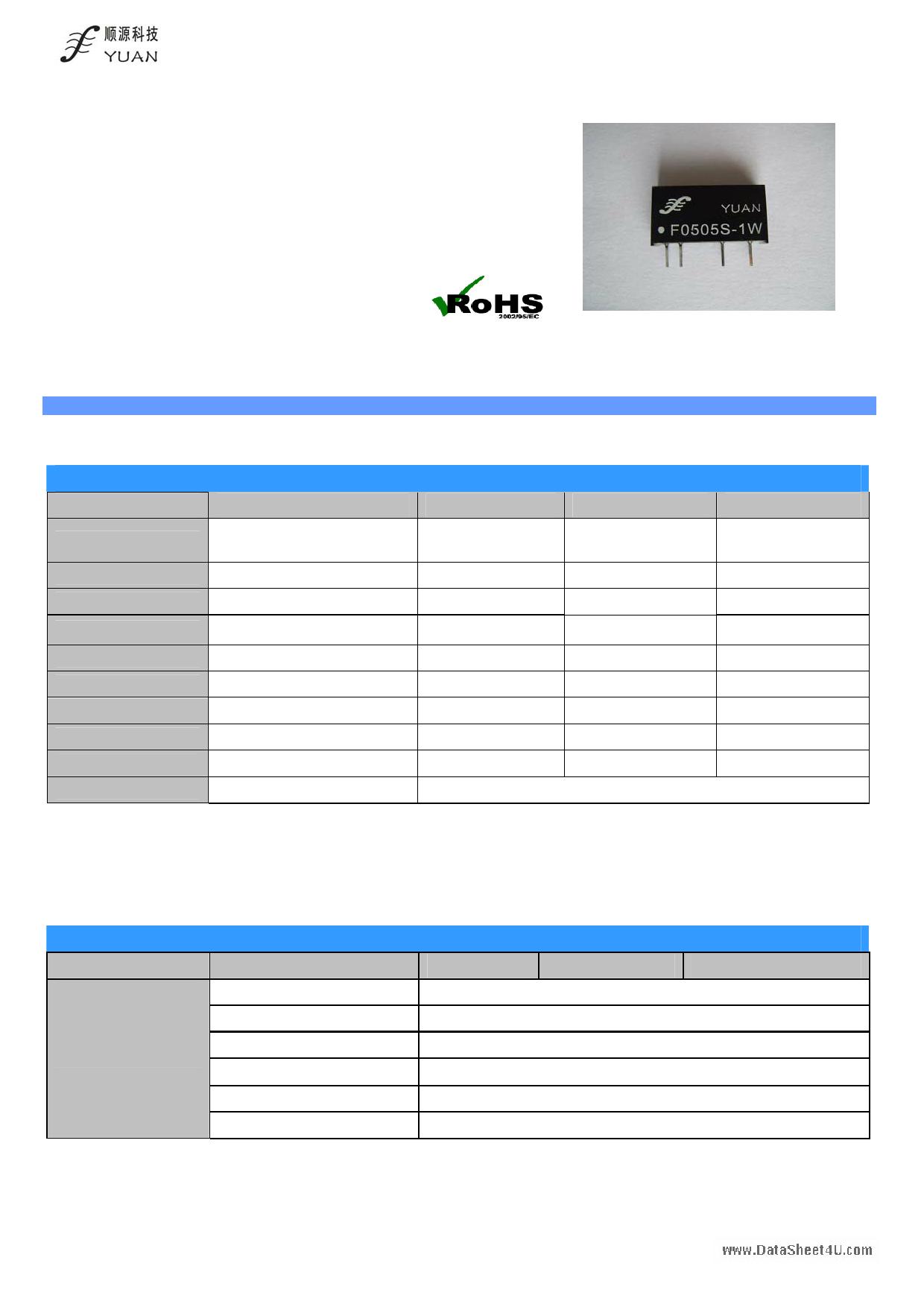 F05xxS-1W دیتاشیت PDF