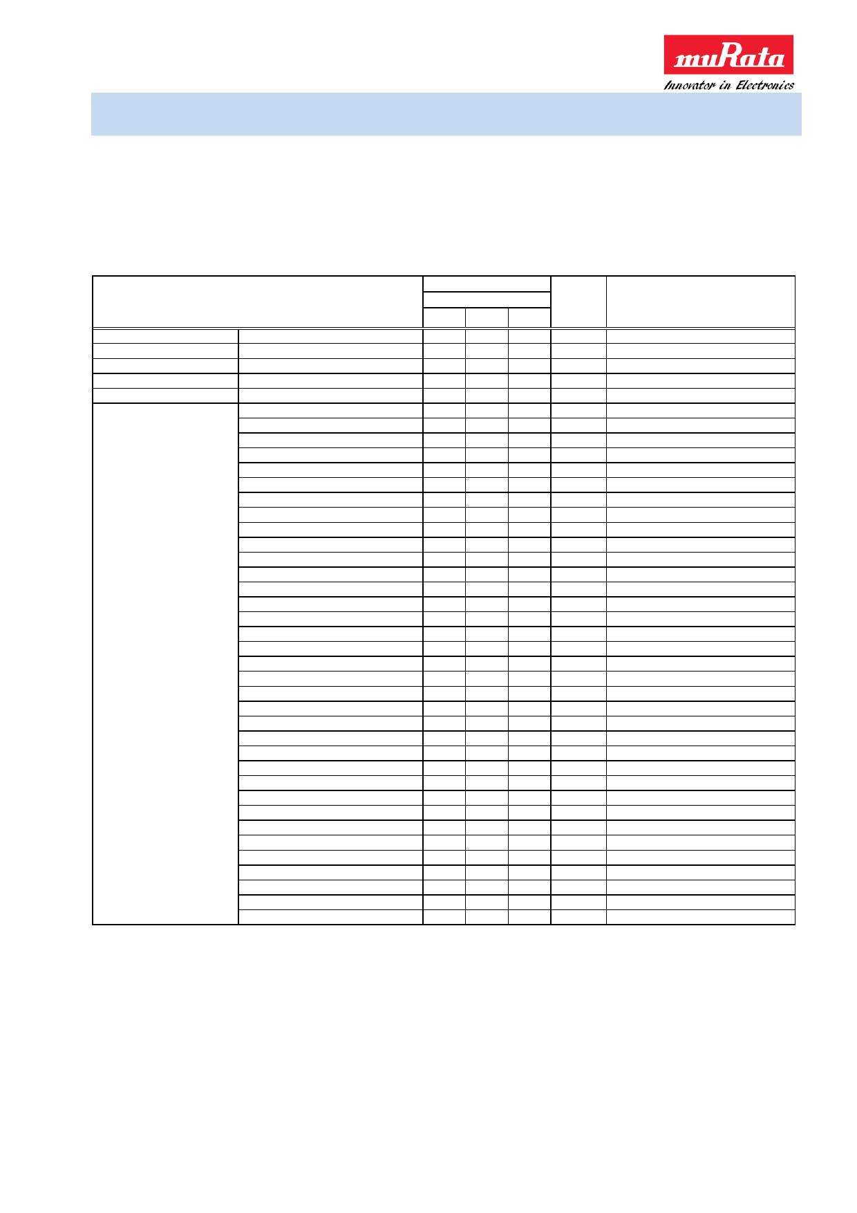 SAFFB751MAA0F0A pdf, 반도체, 판매, 대치품