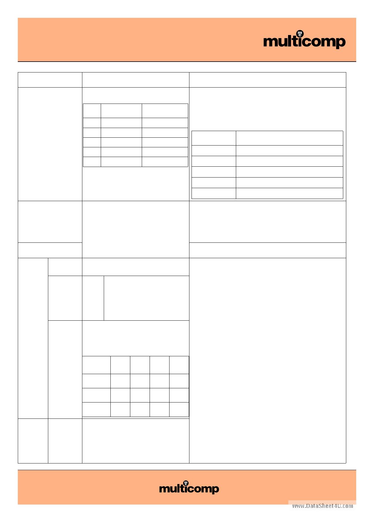 U0805CxxxxxT pdf