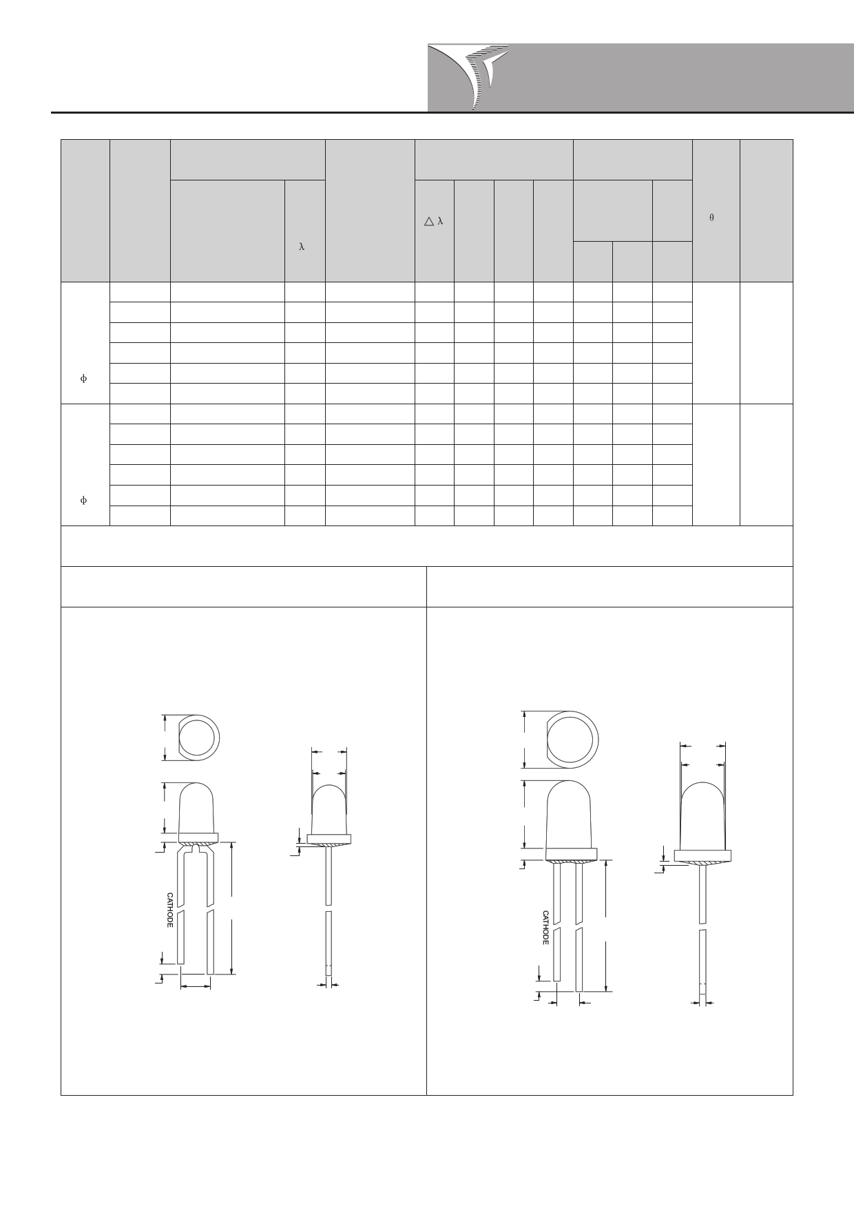 FYL-3014IRBC دیتاشیت PDF