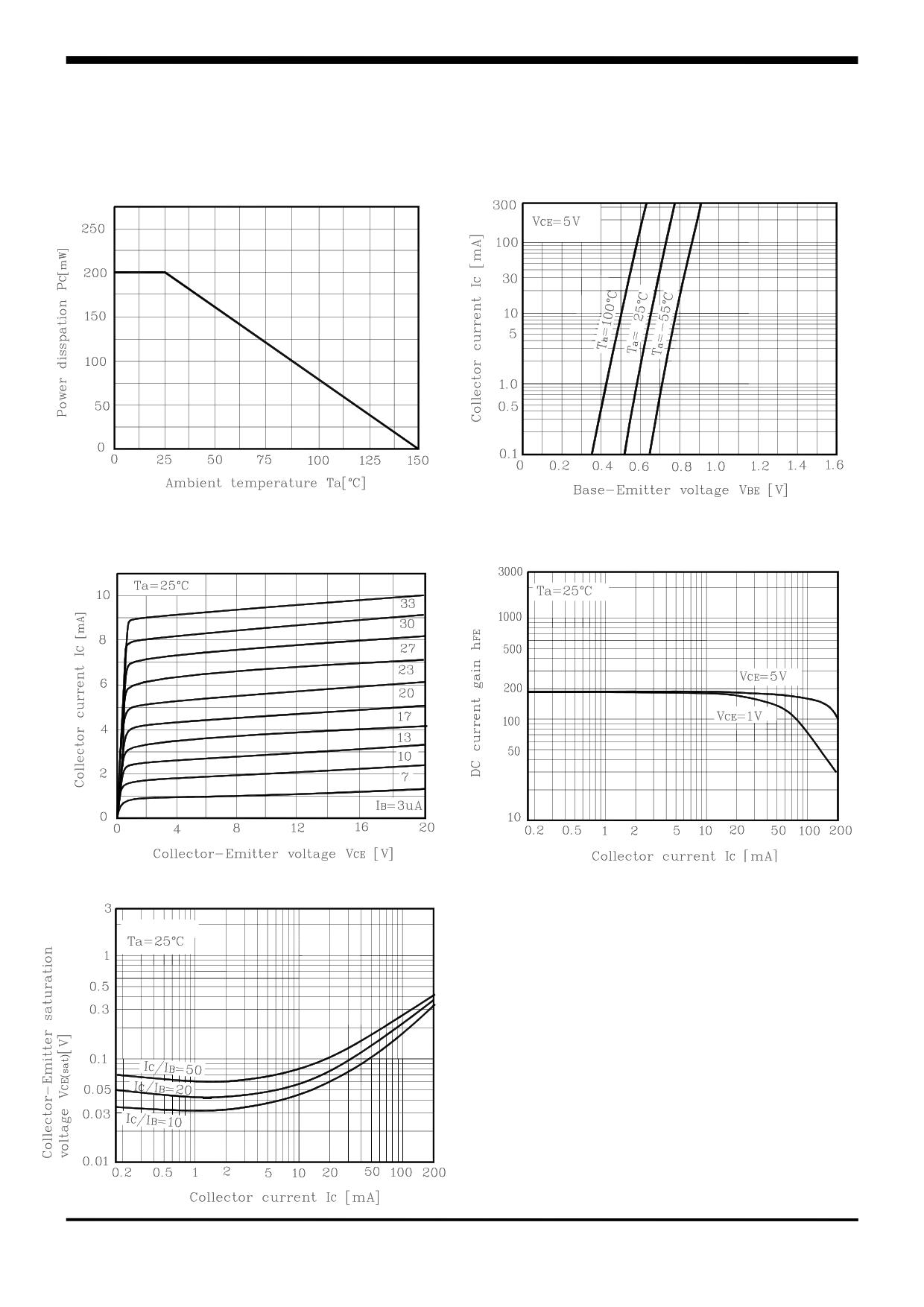 BC848 pdf, ピン配列