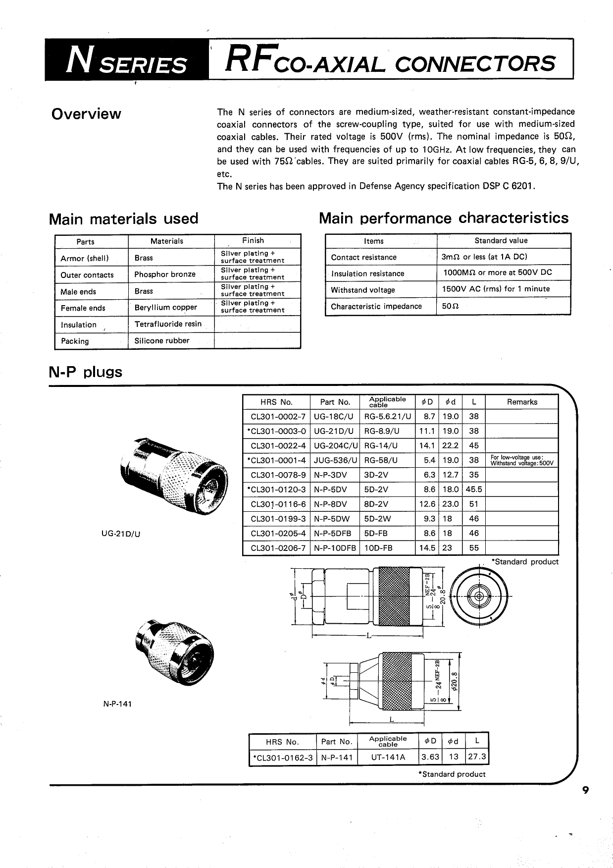 N-LP-5DW Hoja de datos, Descripción, Manual