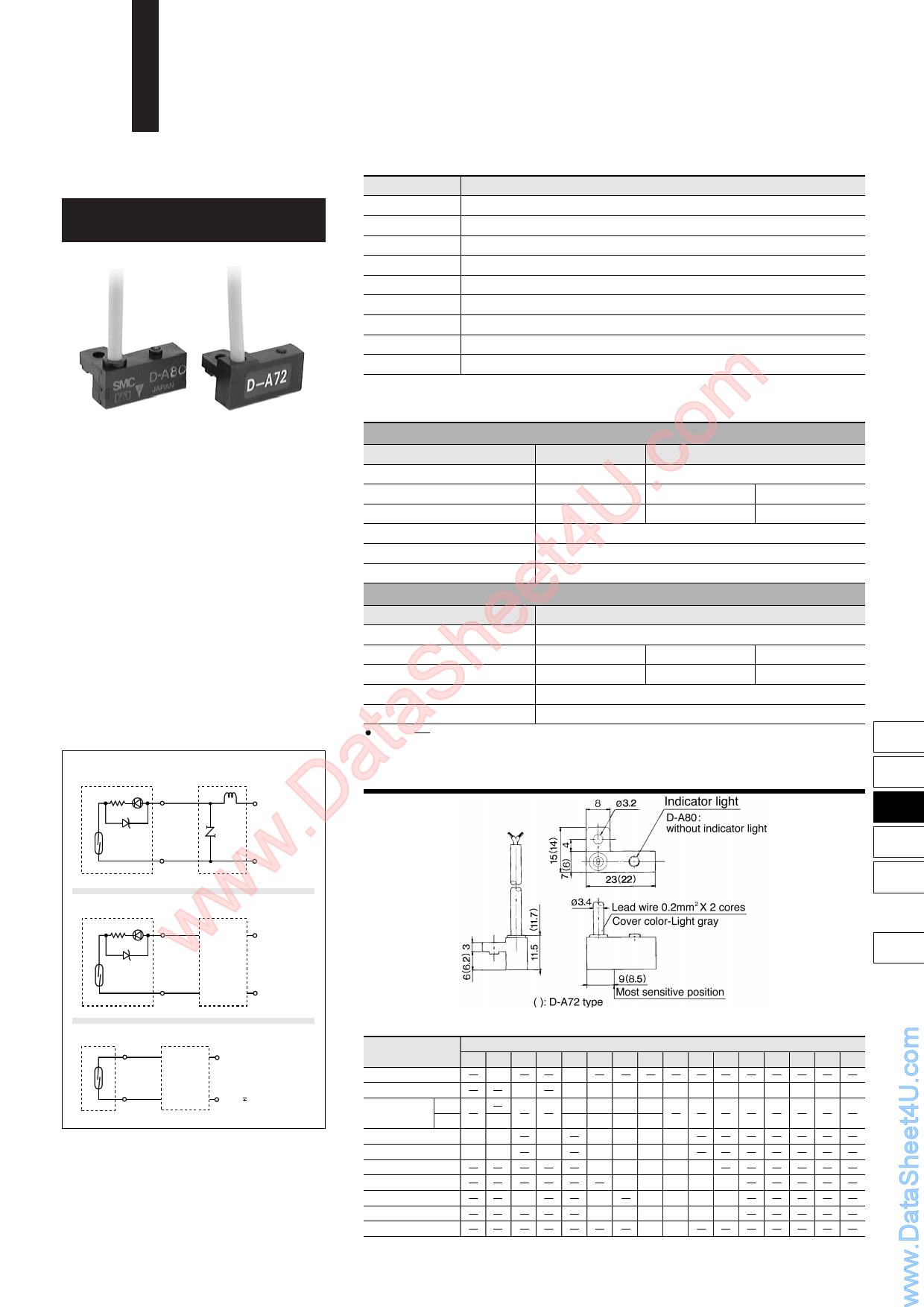 D-A72 دیتاشیت PDF