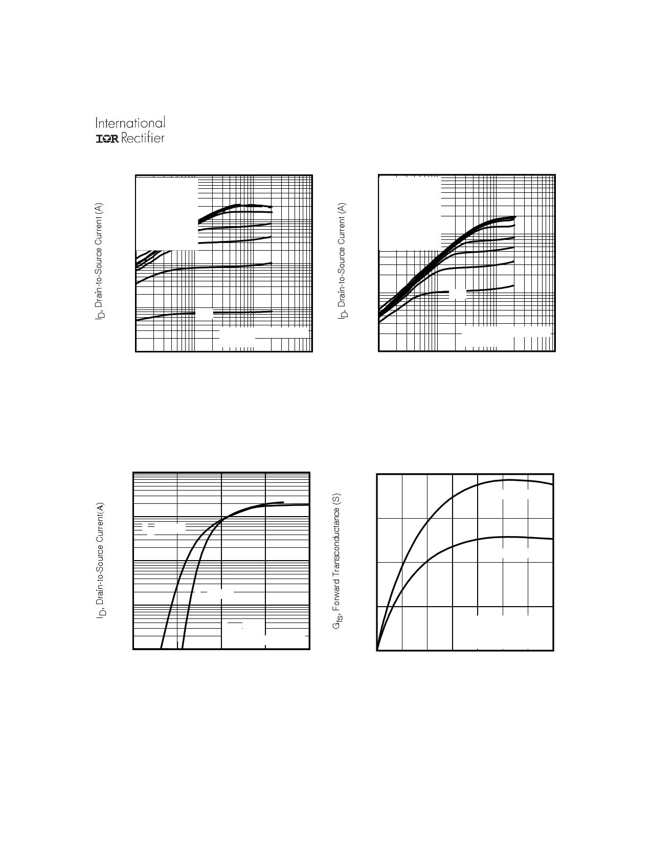 IRFU2307Z pdf, ピン配列