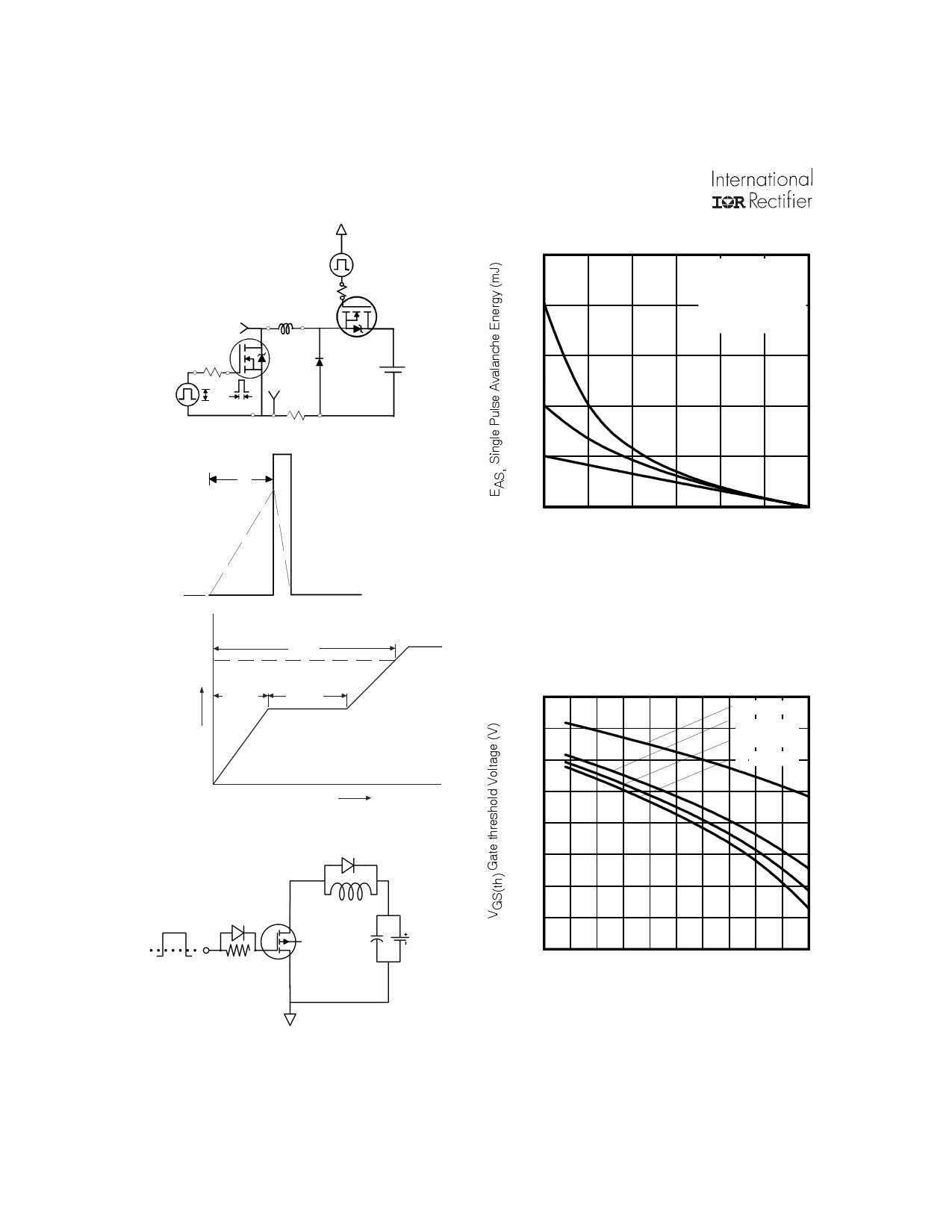 IRFU2307Z 電子部品, 半導体