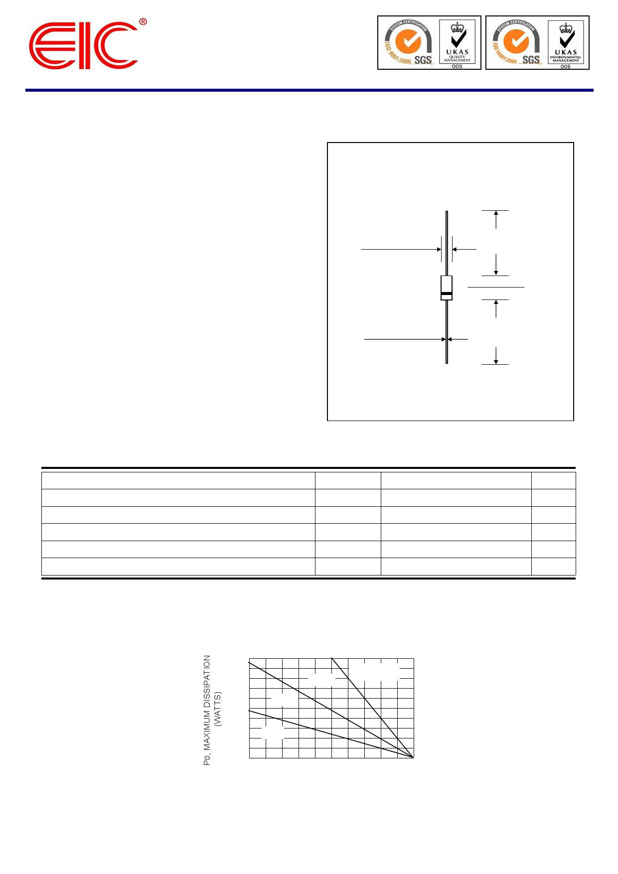 3EZ5.6D10 دیتاشیت PDF