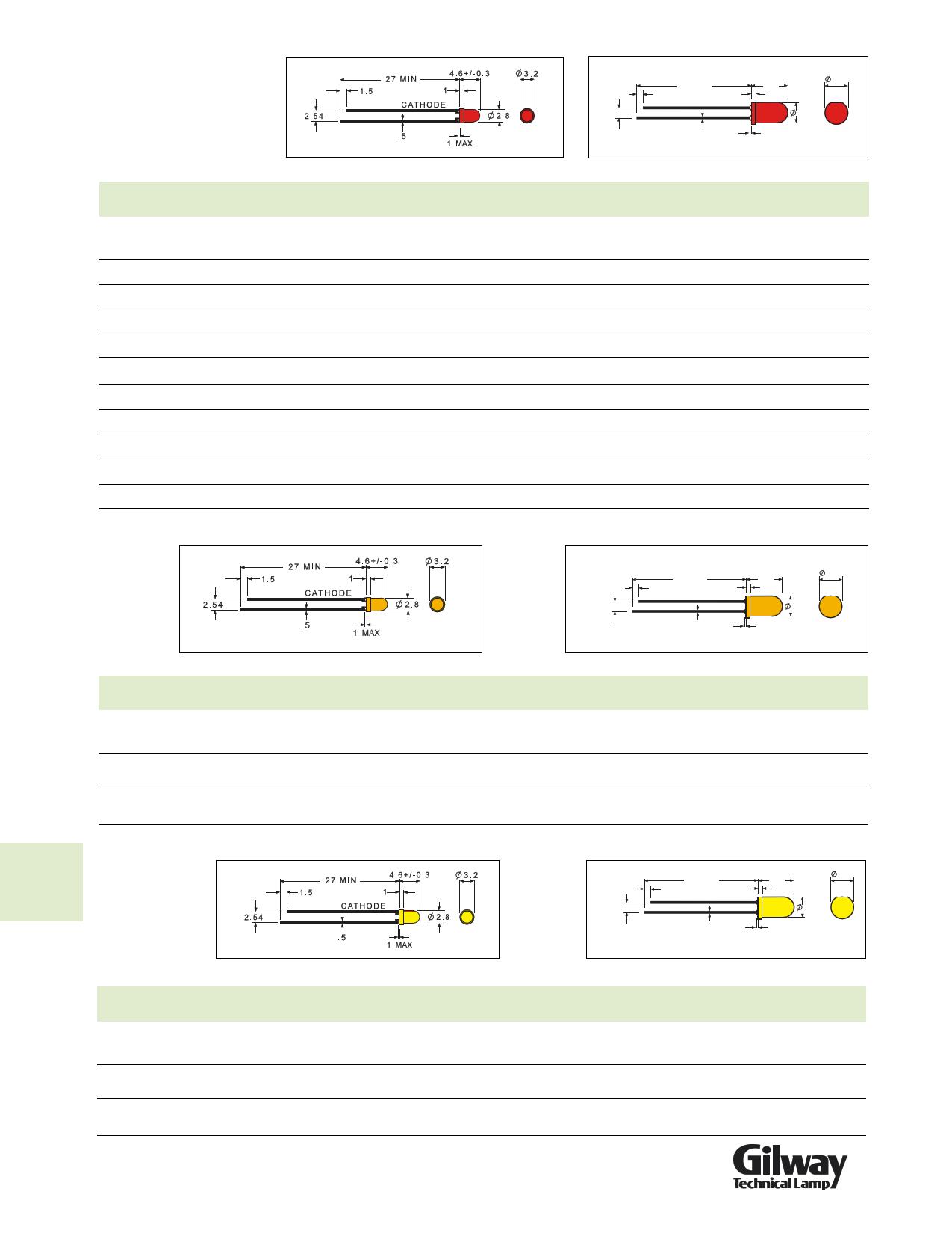 E104 pdf, arduino