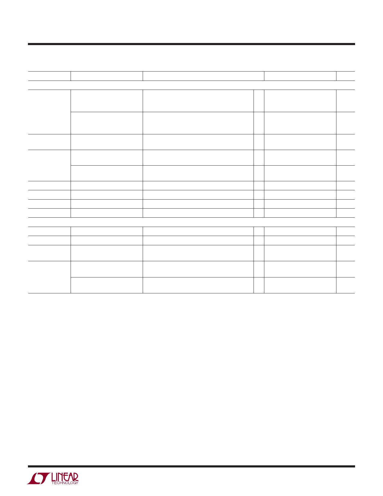 LTC3203B pdf, ピン配列
