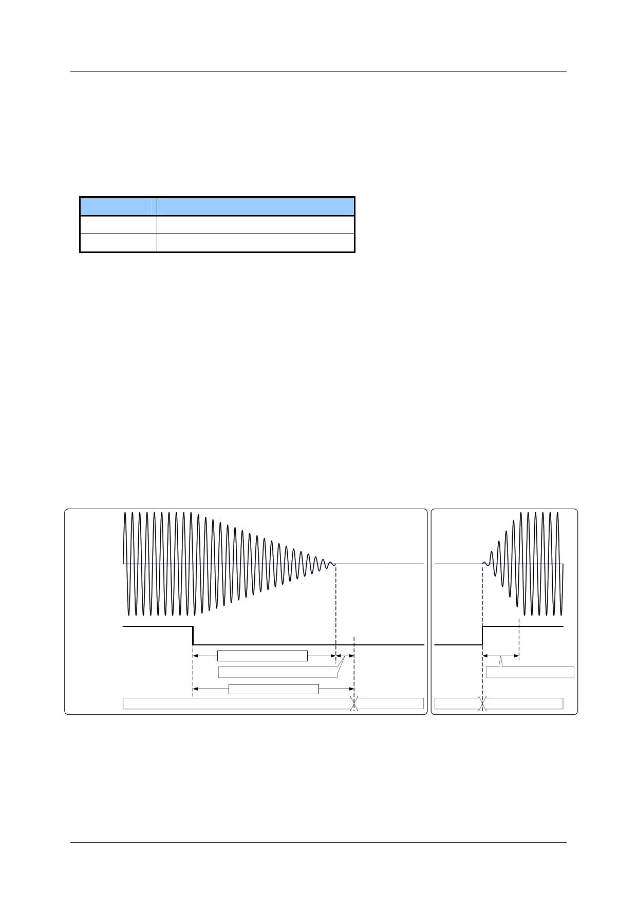 YDA176 transistor, igbt