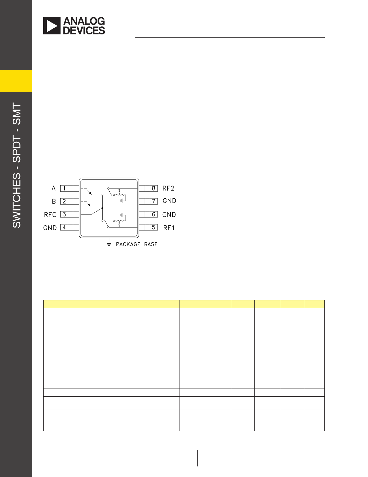 HMC270AMS8GE دیتاشیت PDF