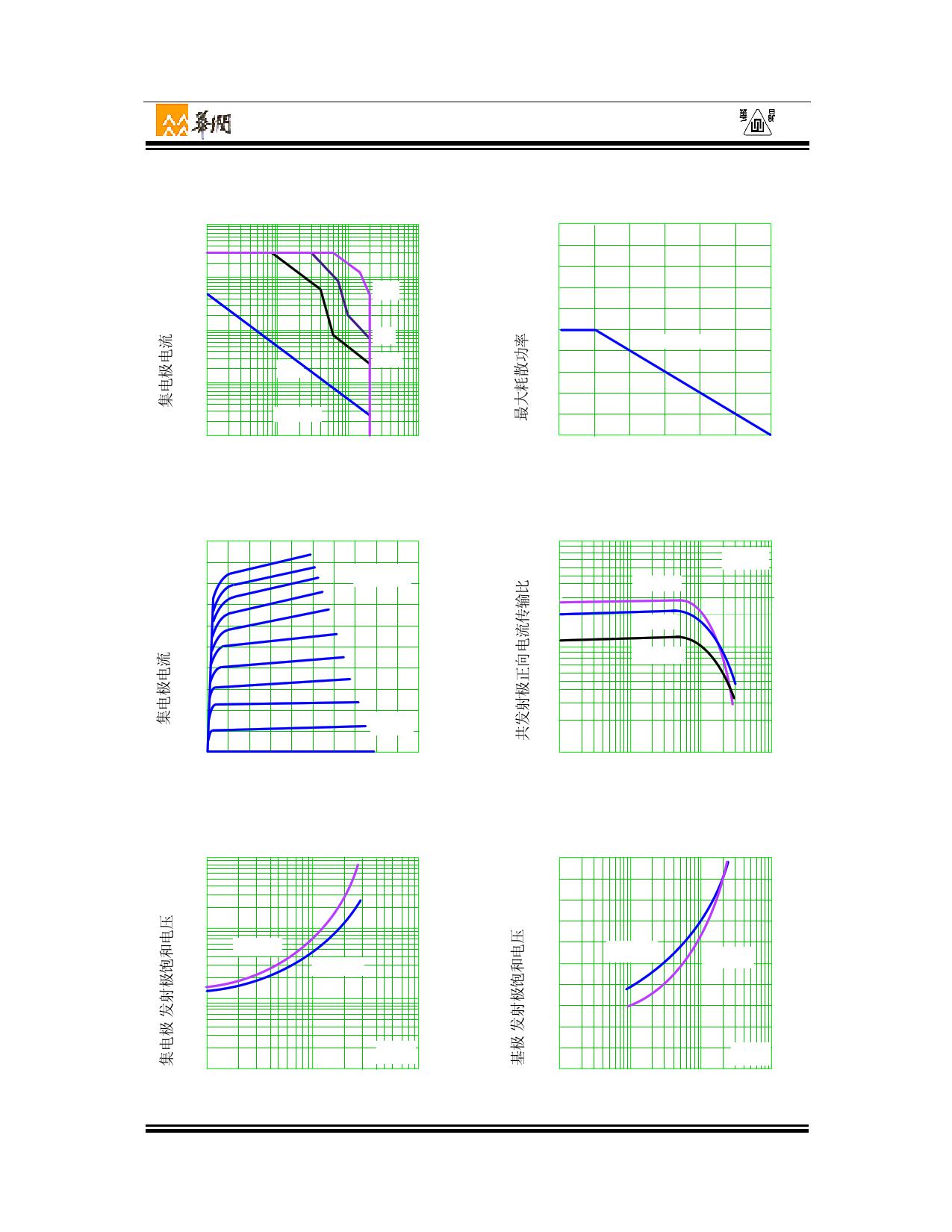 3DD13003SUD pdf, ピン配列