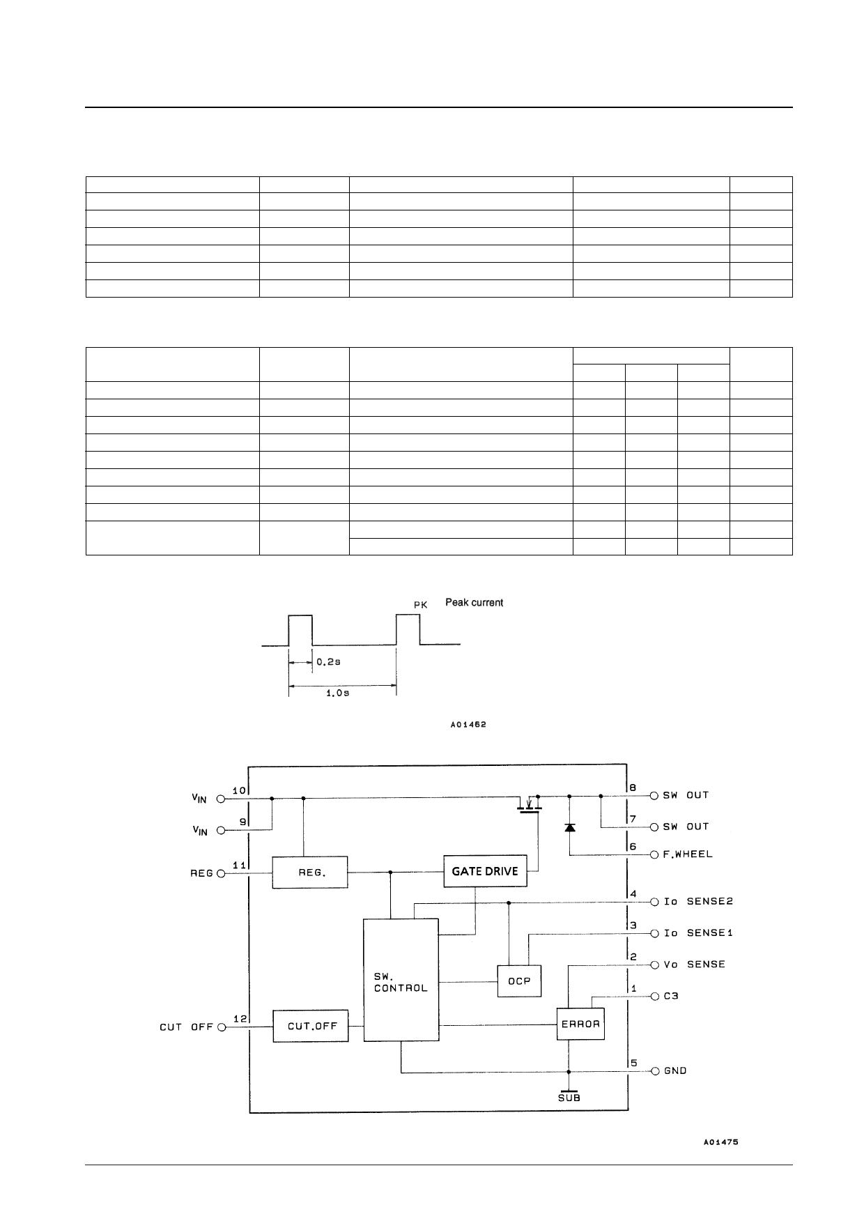 STK732C pdf, schematic