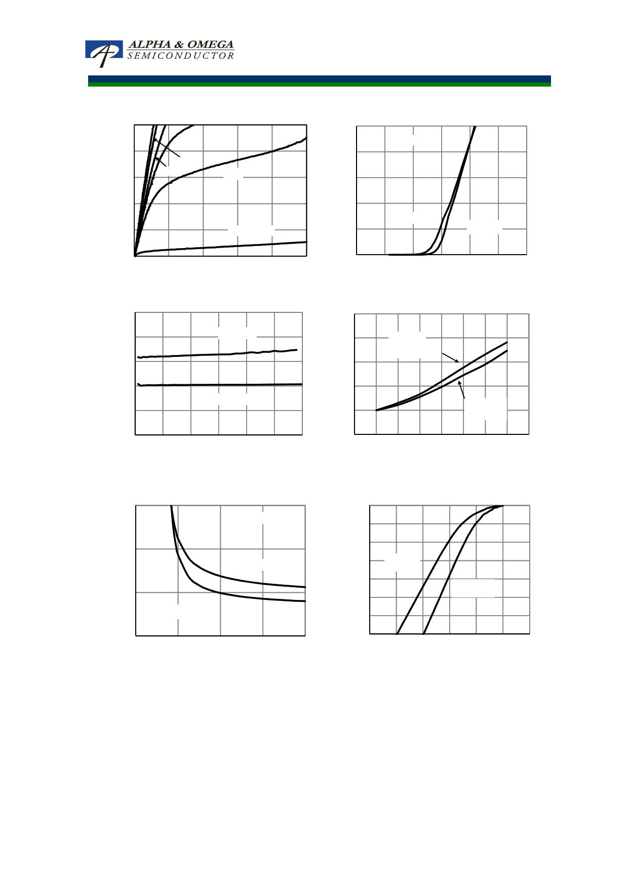 AON6542 pdf, ピン配列