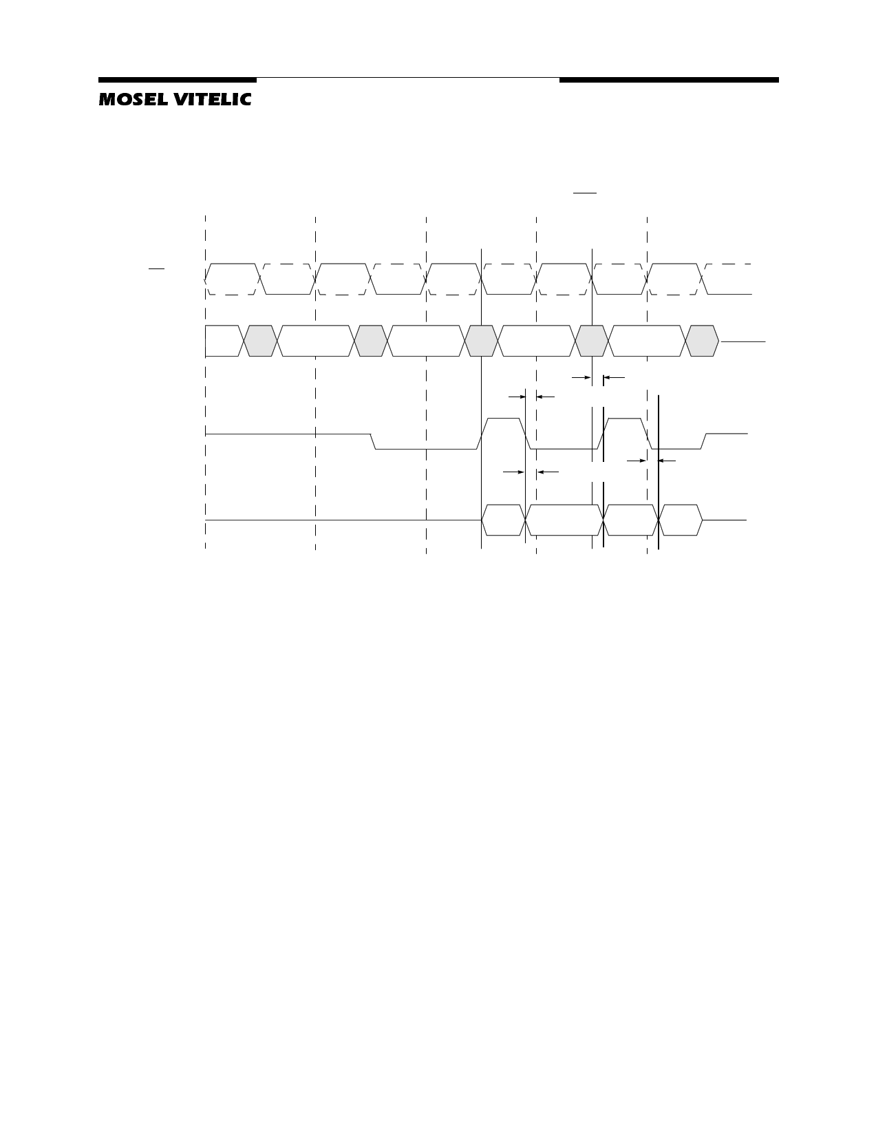 V58C2128164S arduino