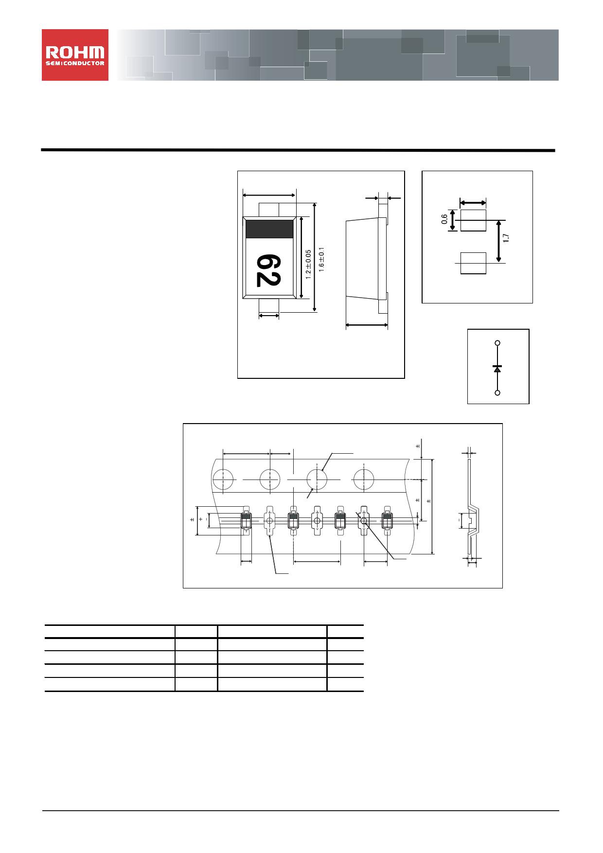 EDZFH7.5B دیتاشیت PDF