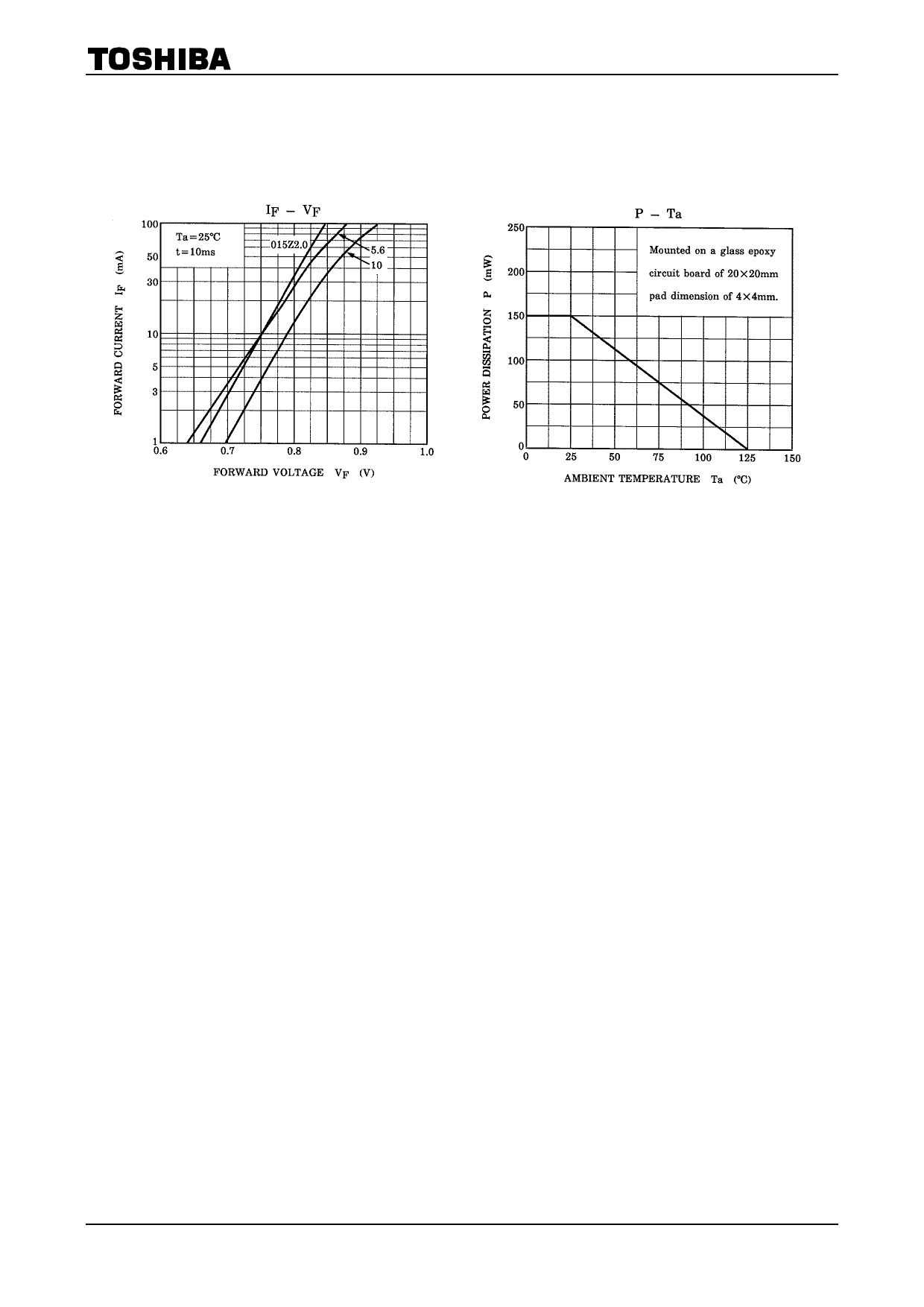 015AZ10 pdf