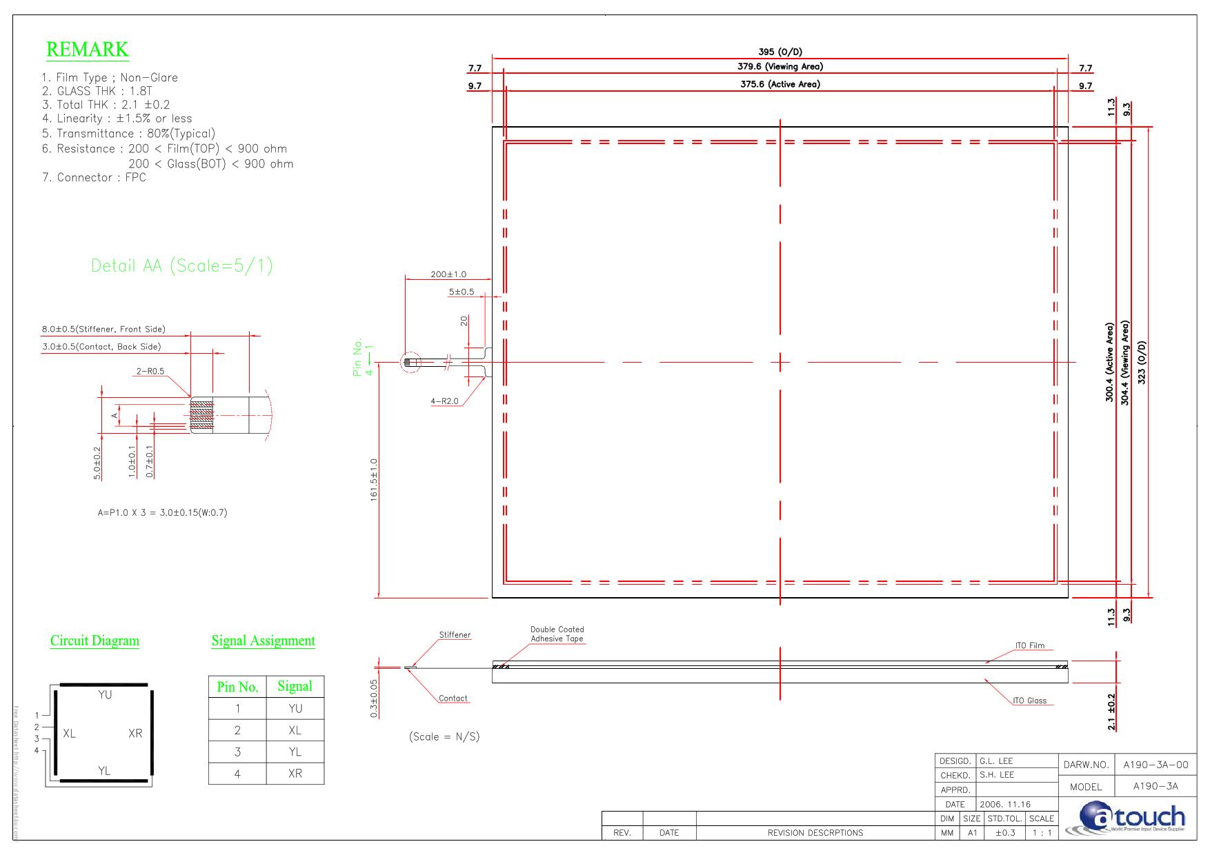 A190-3A-00 Datasheet, A190-3A-00 PDF,ピン配置, 機能