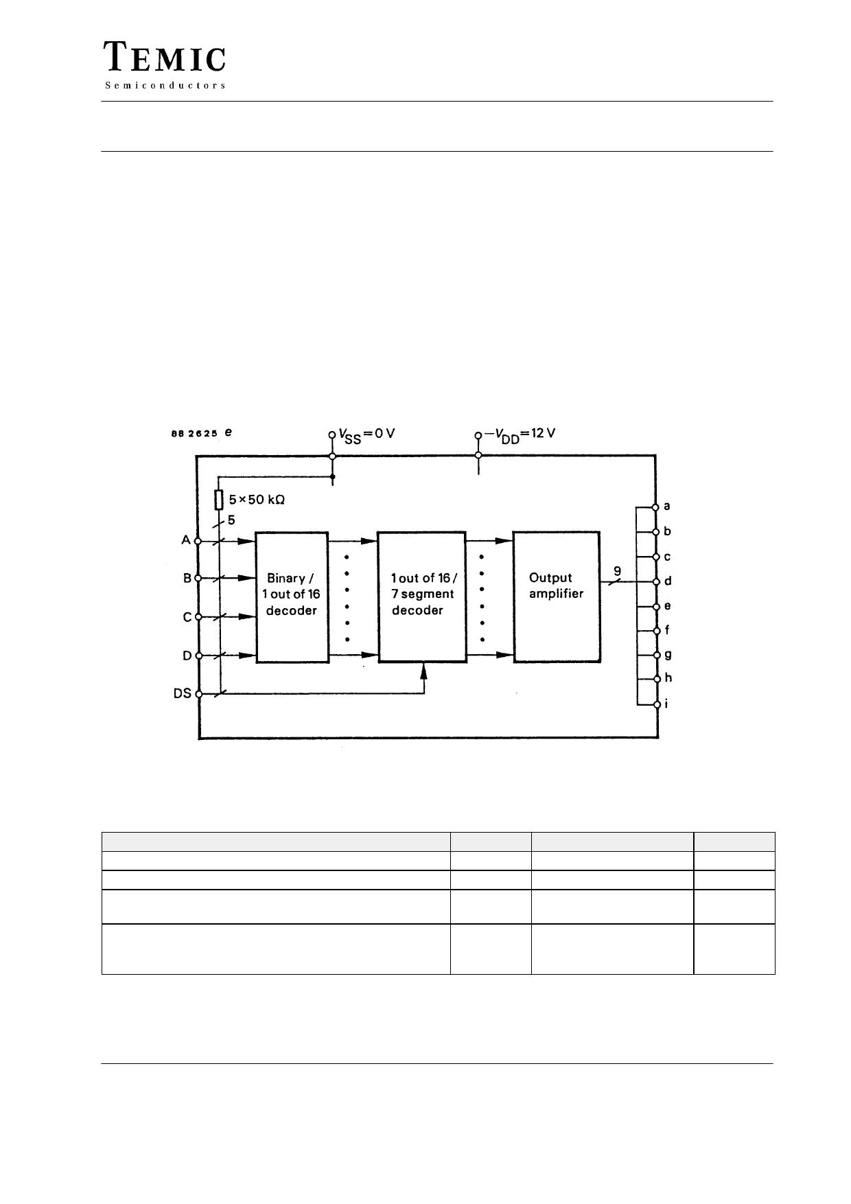 U143M دیتاشیت PDF