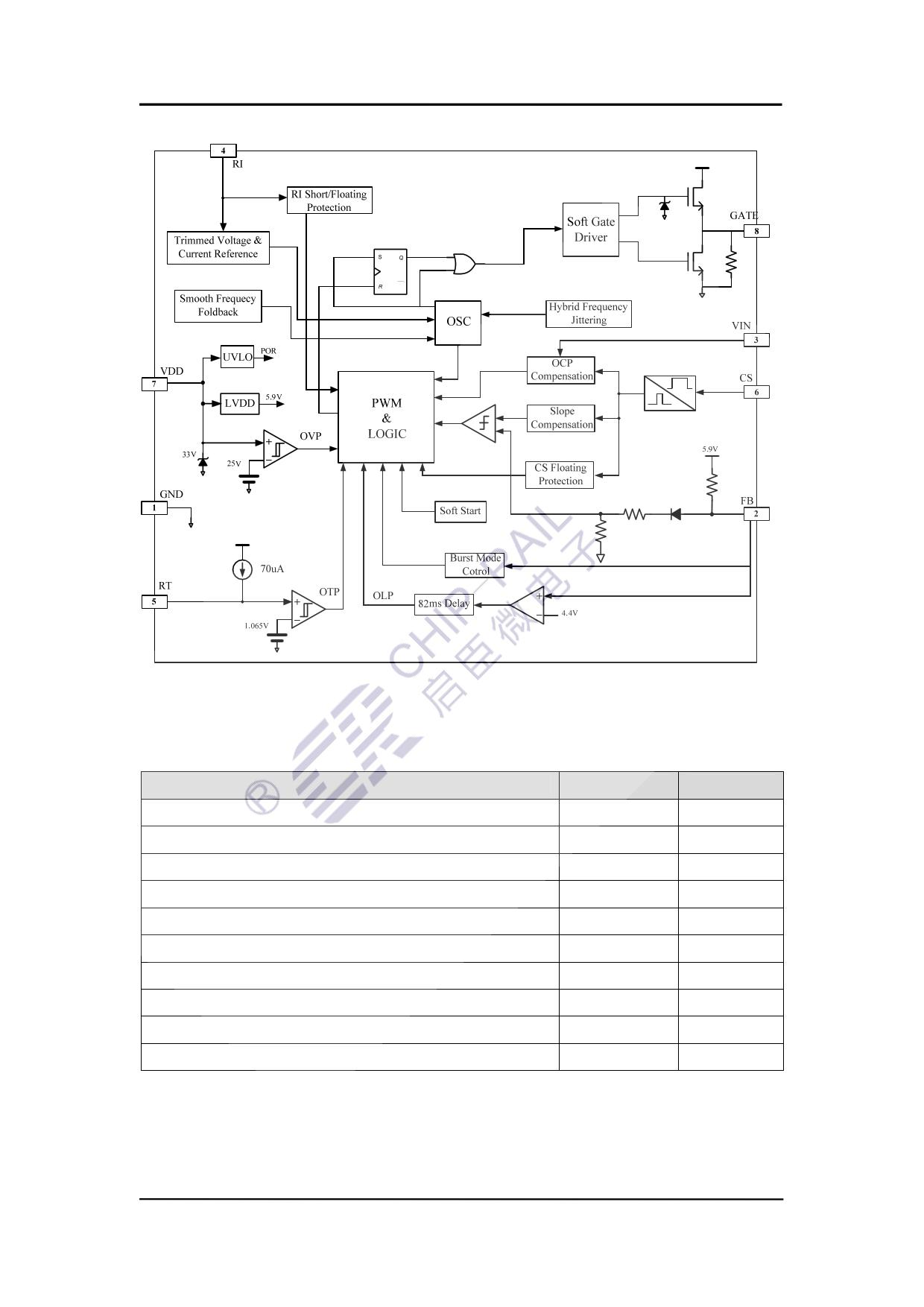CR6841 pdf, ピン配列
