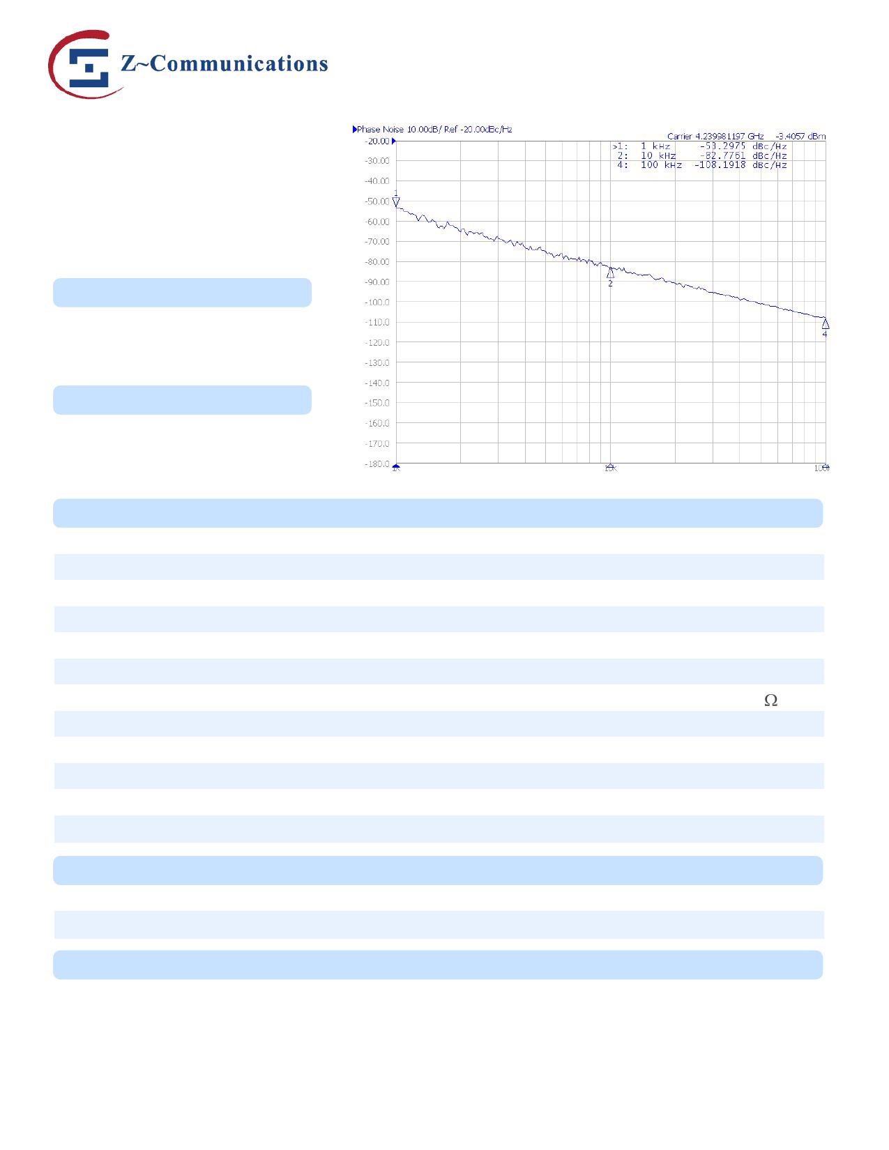 V910ME16-LF Datasheet, V910ME16-LF PDF,ピン配置, 機能