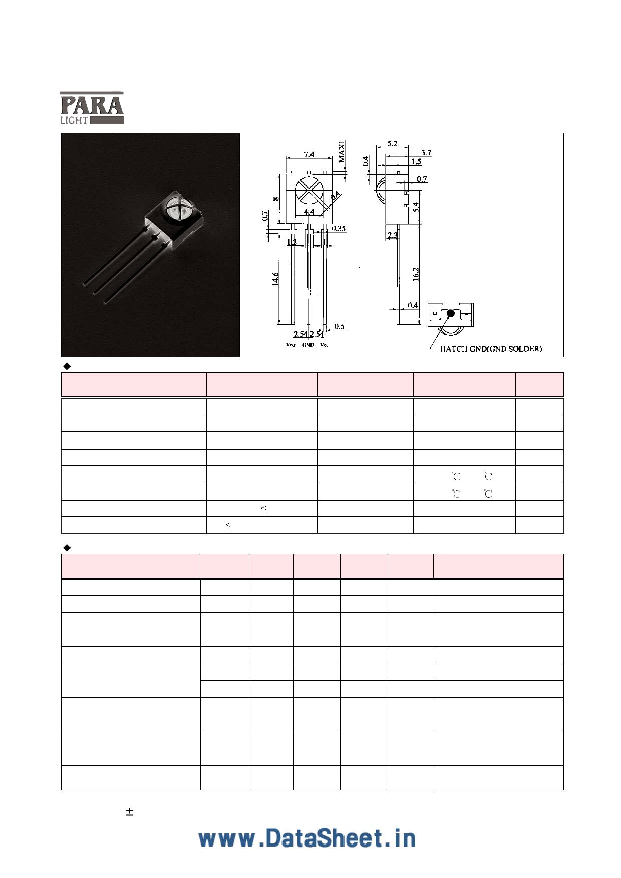 L-51ROPT1D1 دیتاشیت PDF