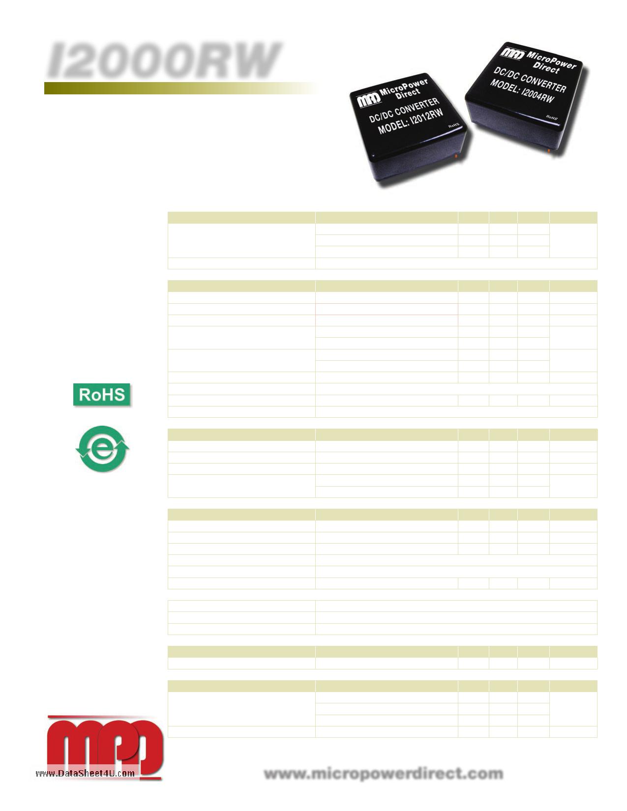 I2000RW datasheet
