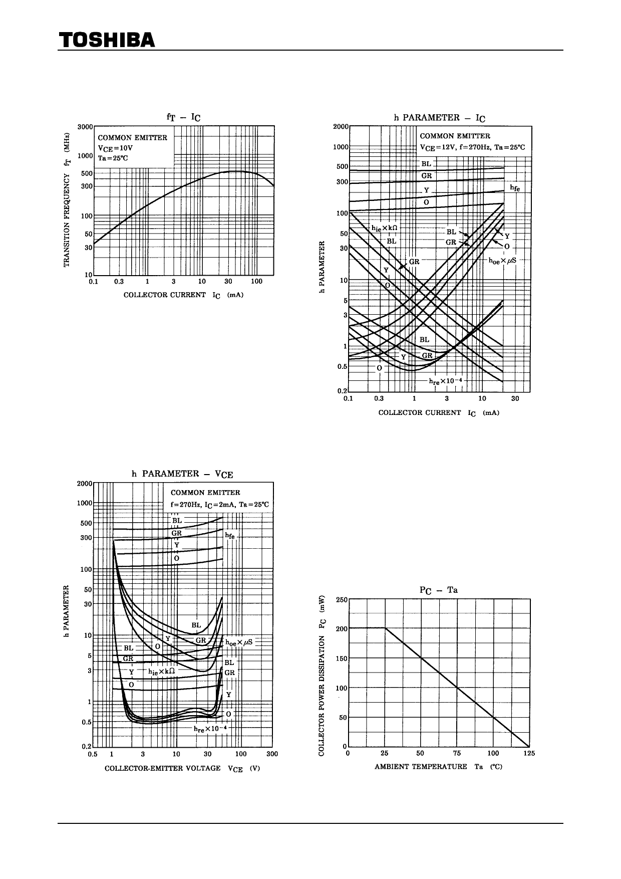 2SC2458 pdf, ピン配列