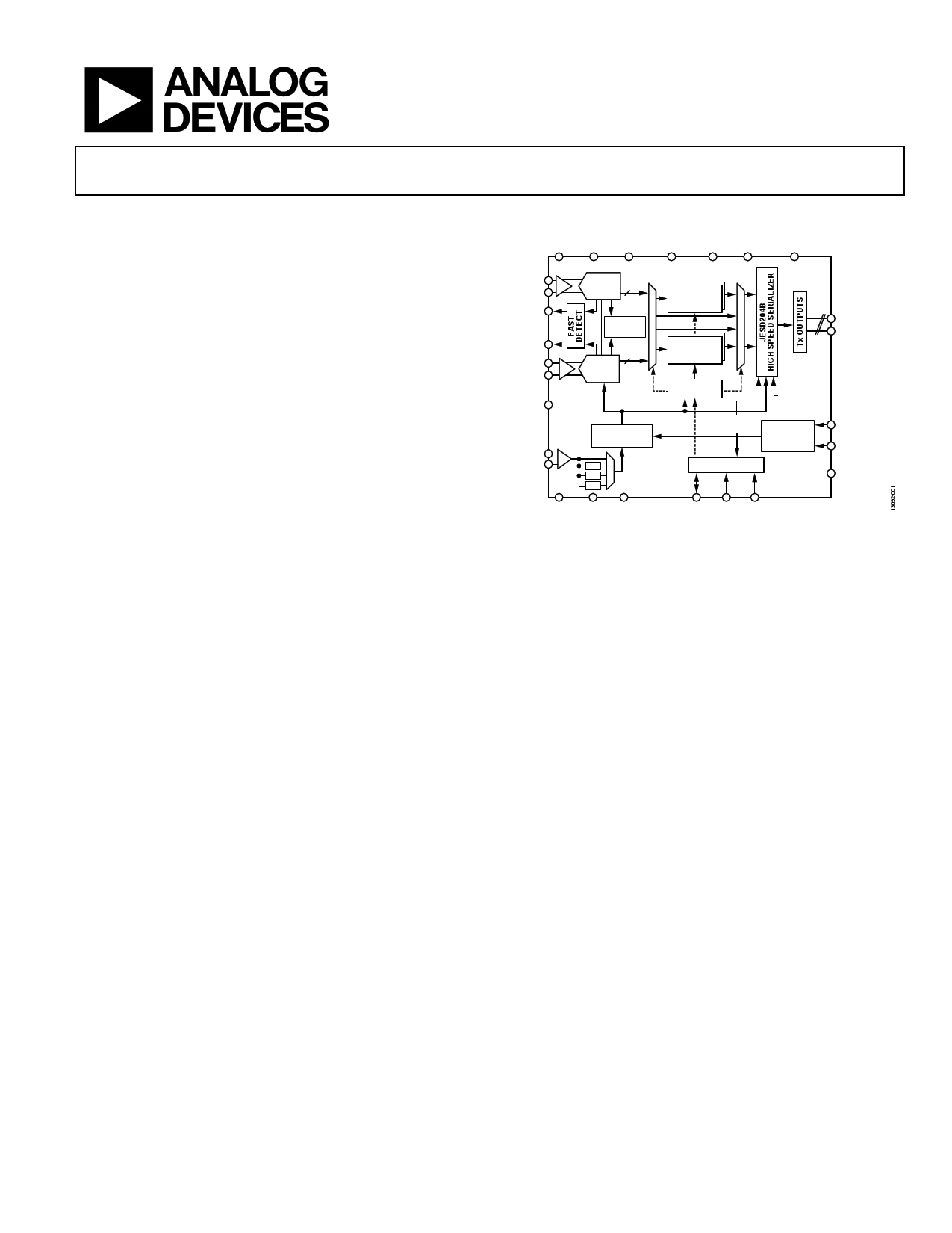 AD9691 دیتاشیت PDF