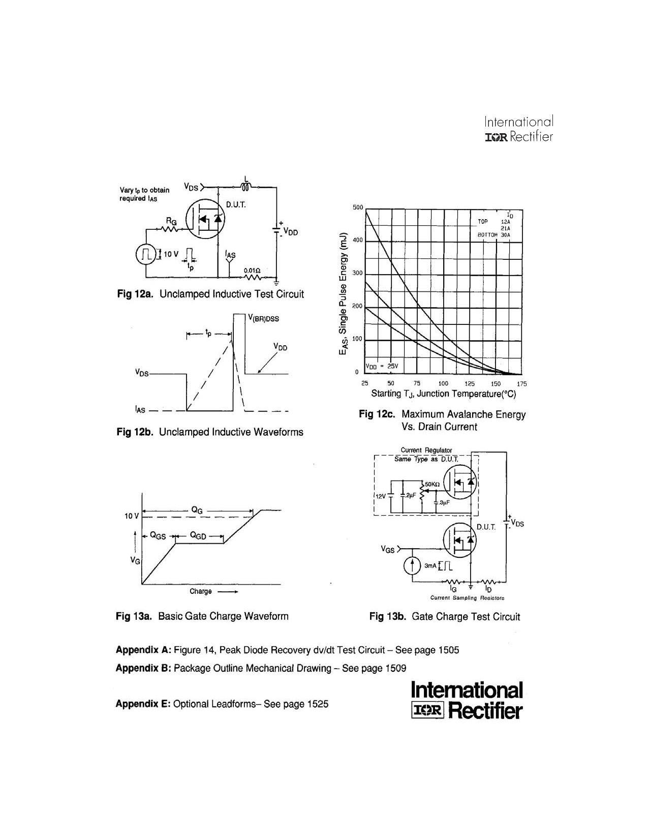 IRFZ34PbF 電子部品, 半導体