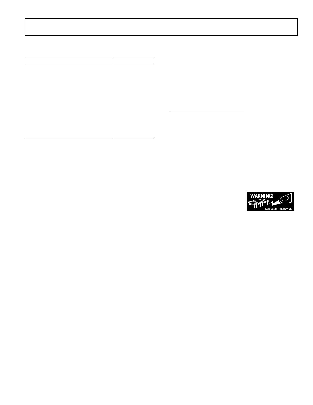 AD5415 pdf