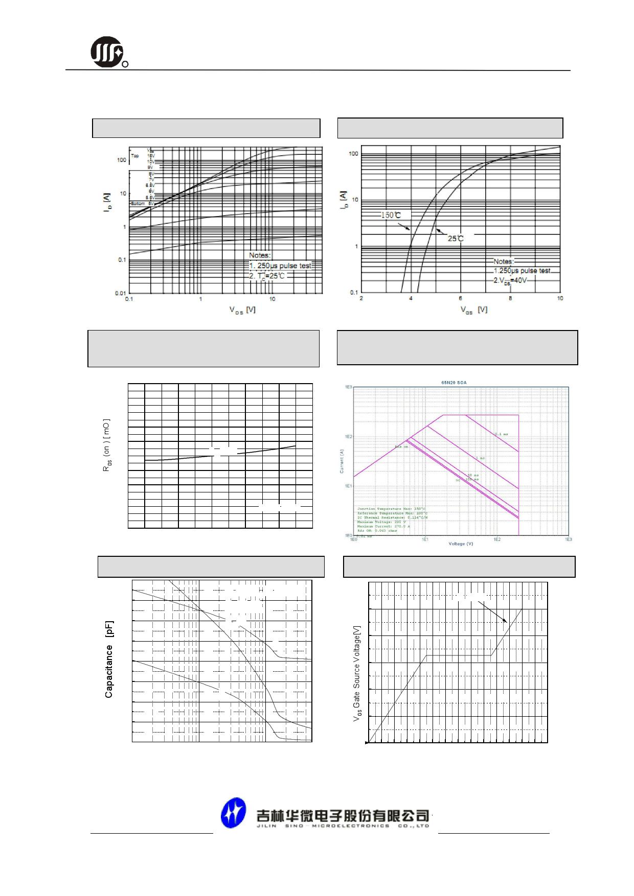 JCS65N20ABT pdf