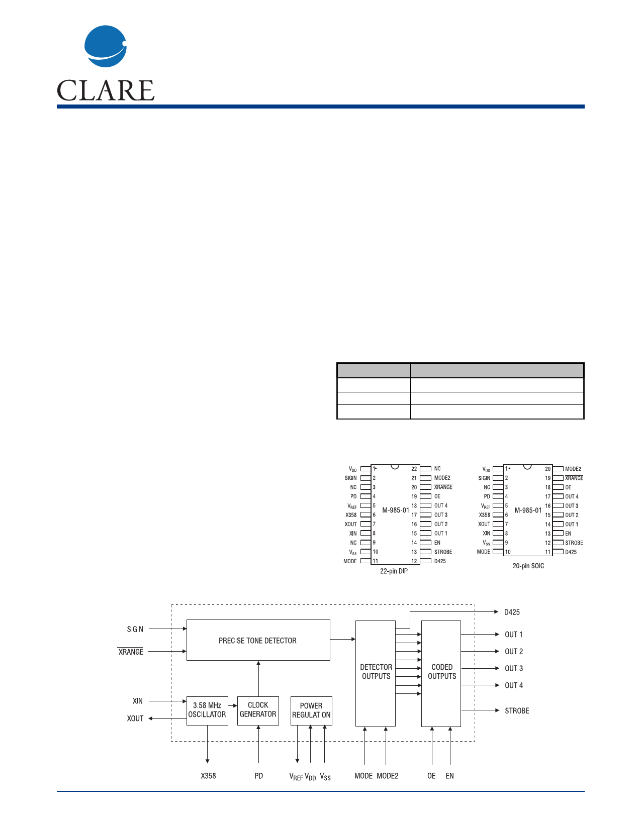 M-985-01T دیتاشیت PDF