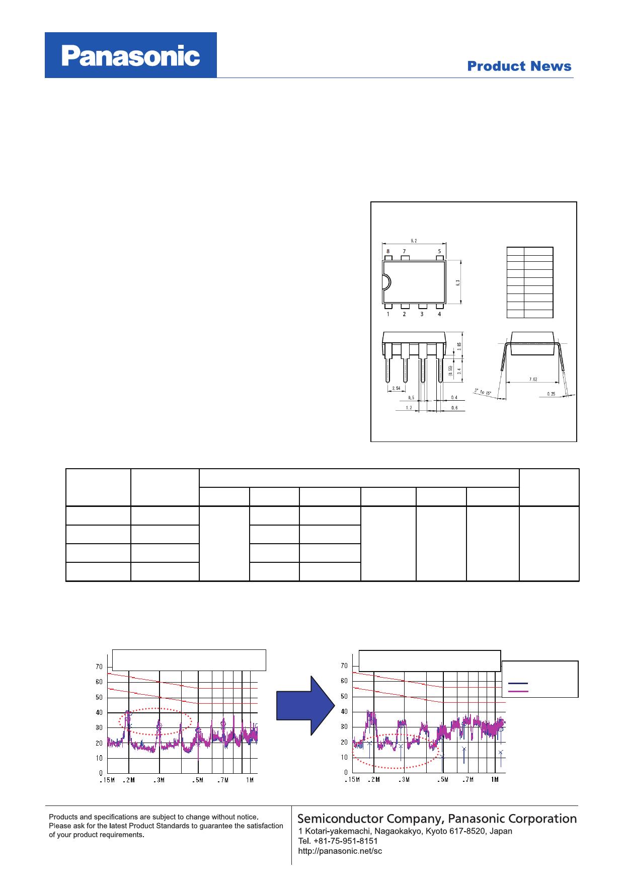 MIP2K2 image