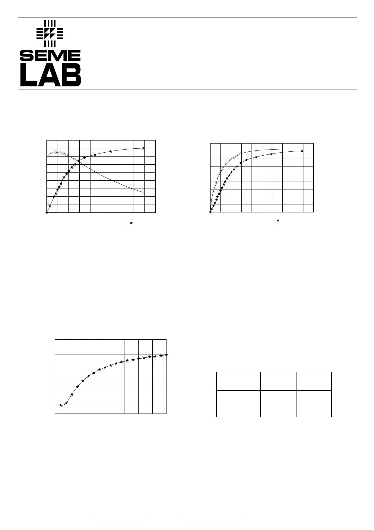 D1029UK pdf, ピン配列