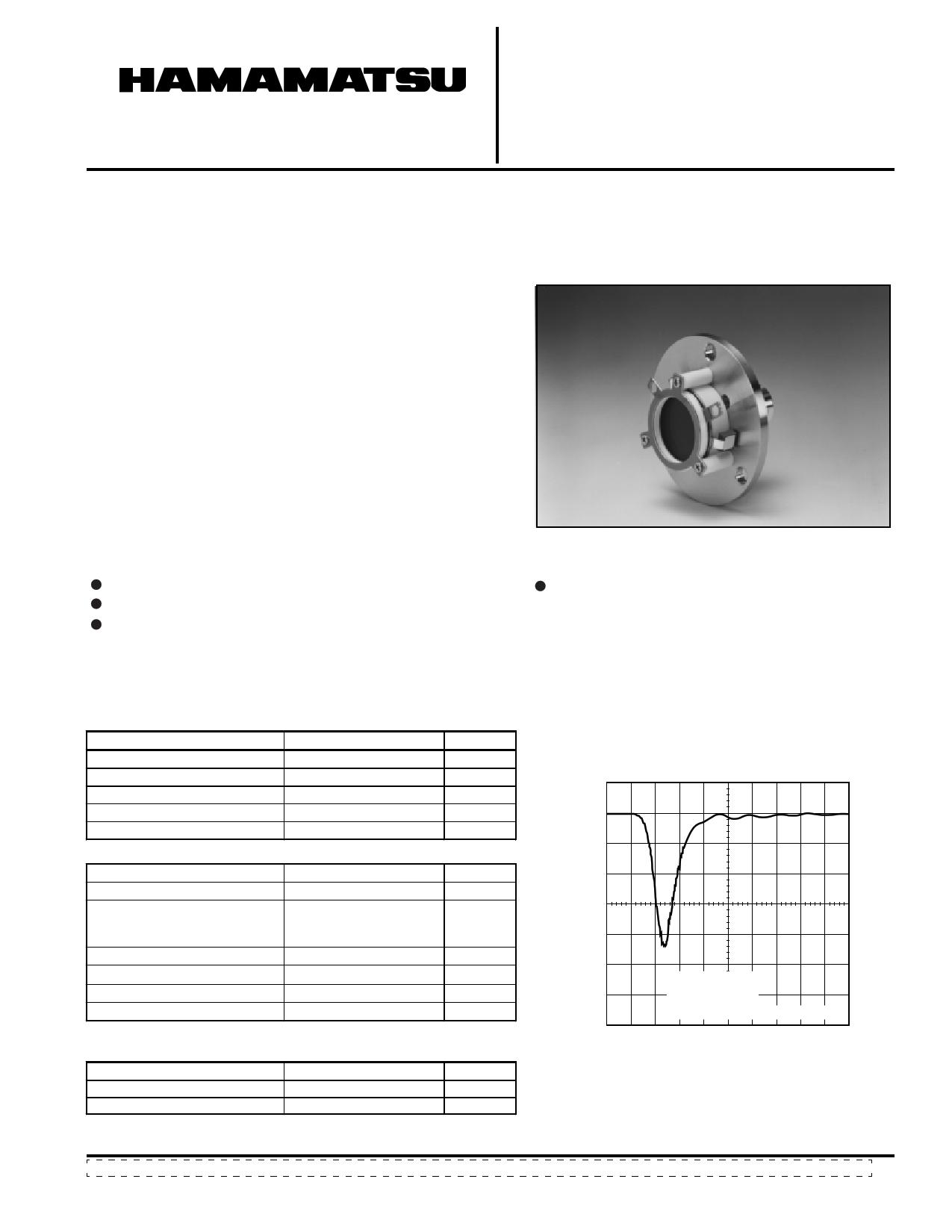 F4655-13 دیتاشیت PDF