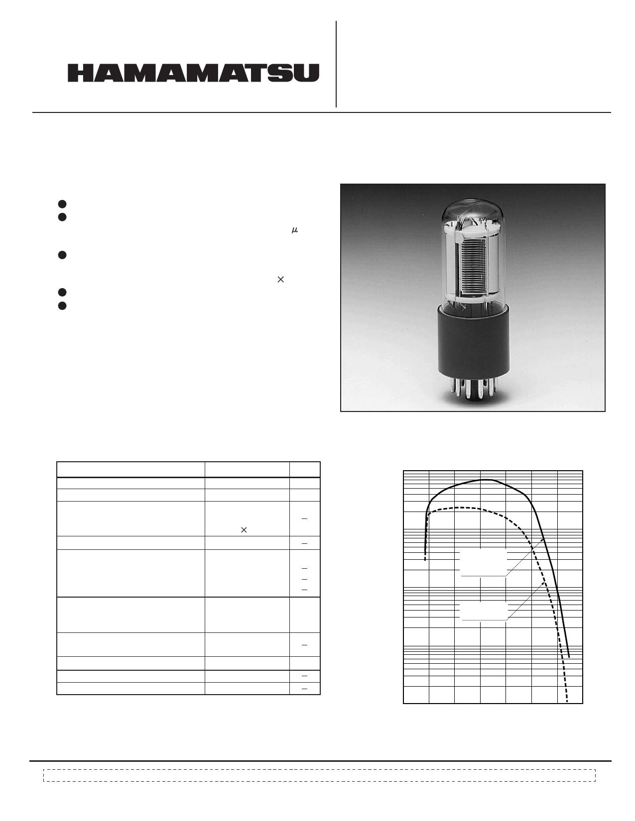 R4220 دیتاشیت PDF