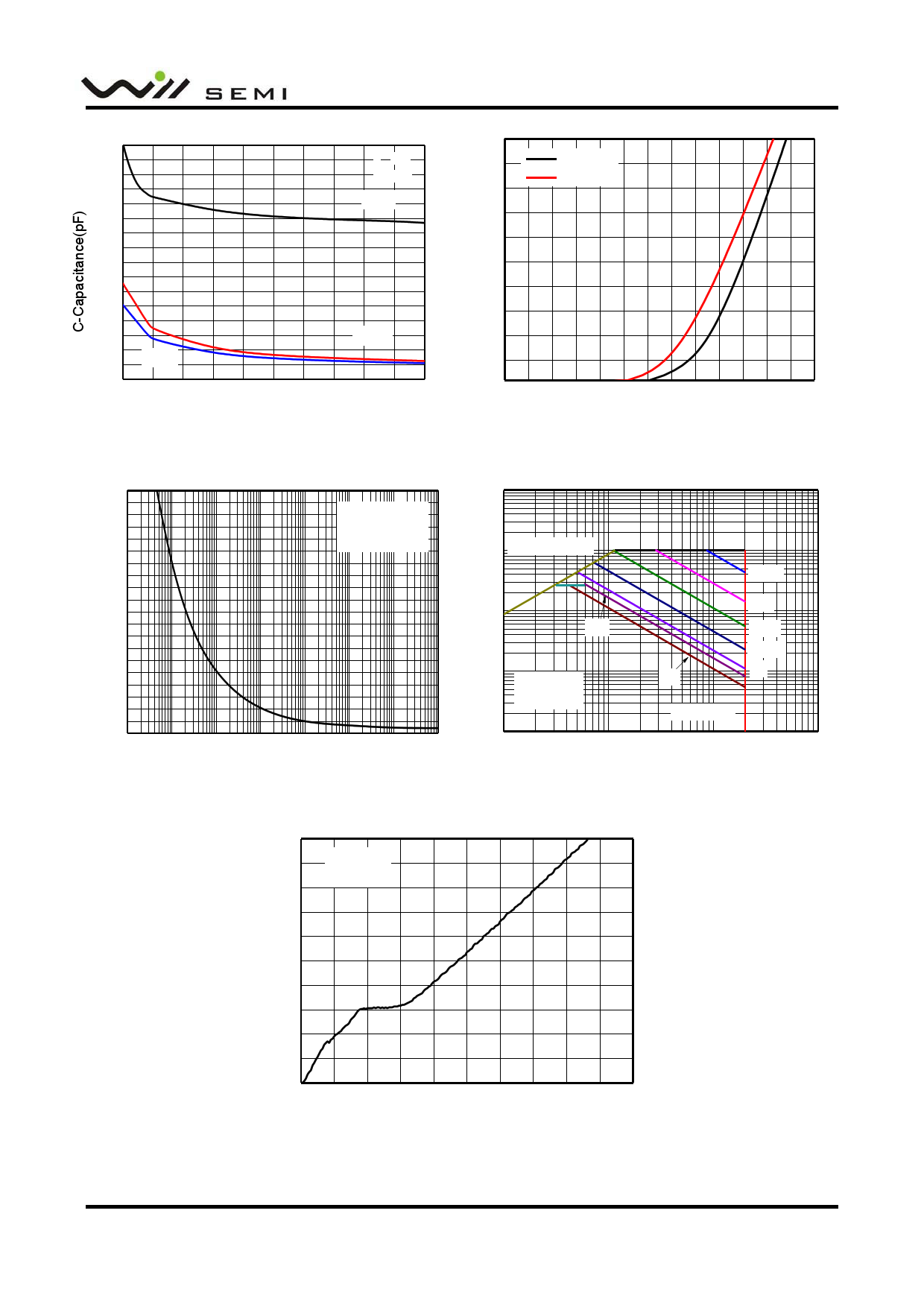 WPM2045 pdf