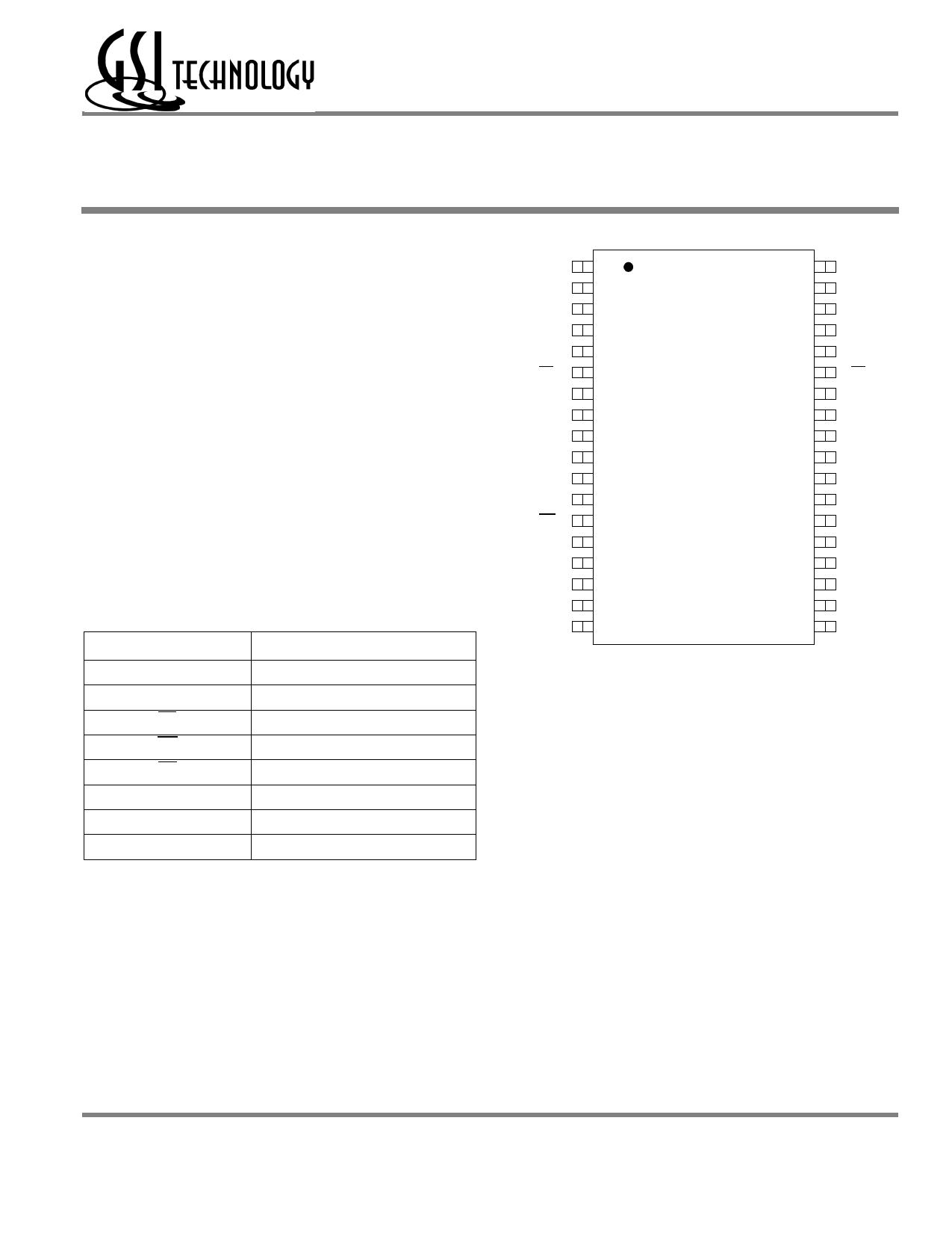 GS74108TP دیتاشیت PDF
