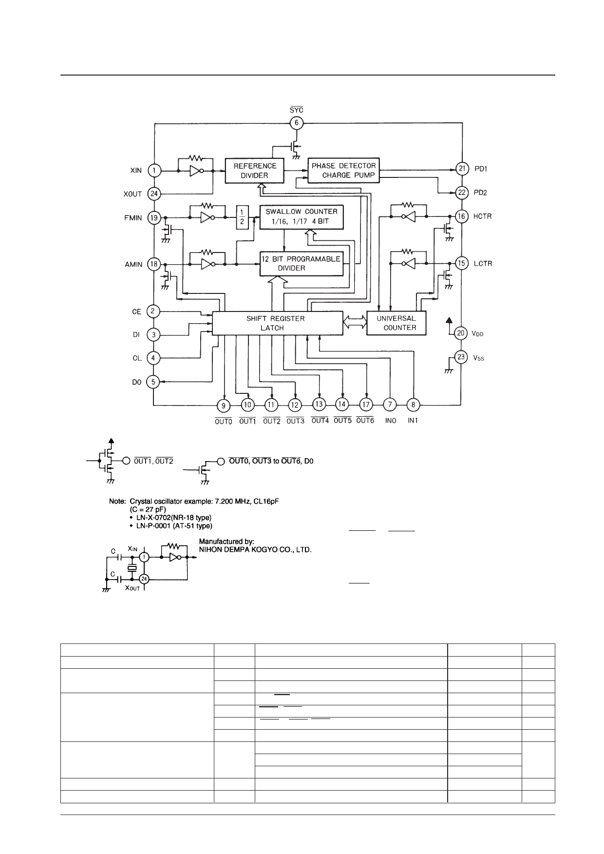 LC72191 pdf, ピン配列
