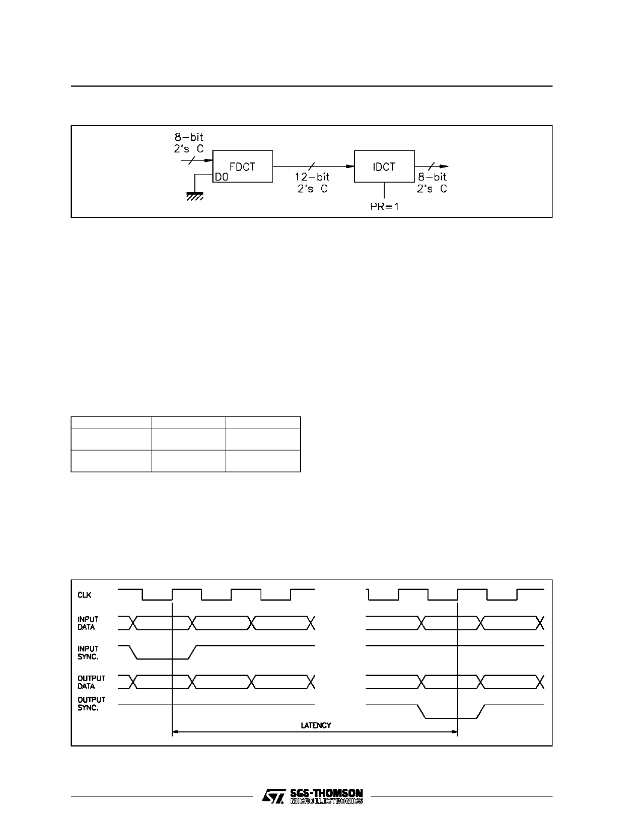 STV3208 pdf