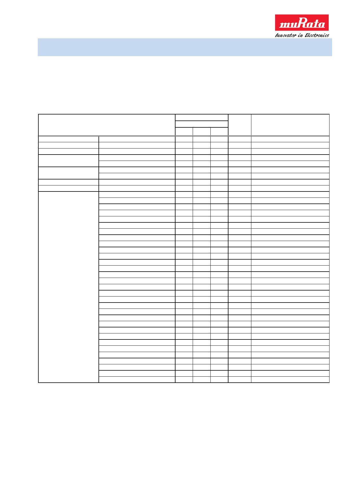 SAFFB740MFA0F0A pdf, 반도체, 판매, 대치품