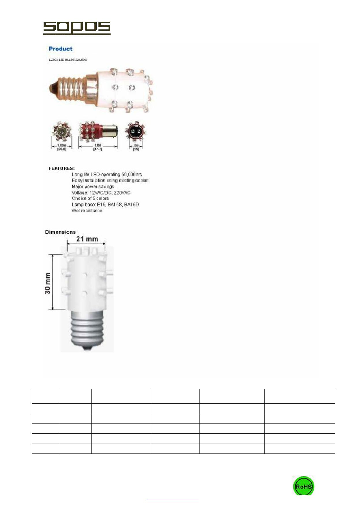 LZ802 دیتاشیت PDF