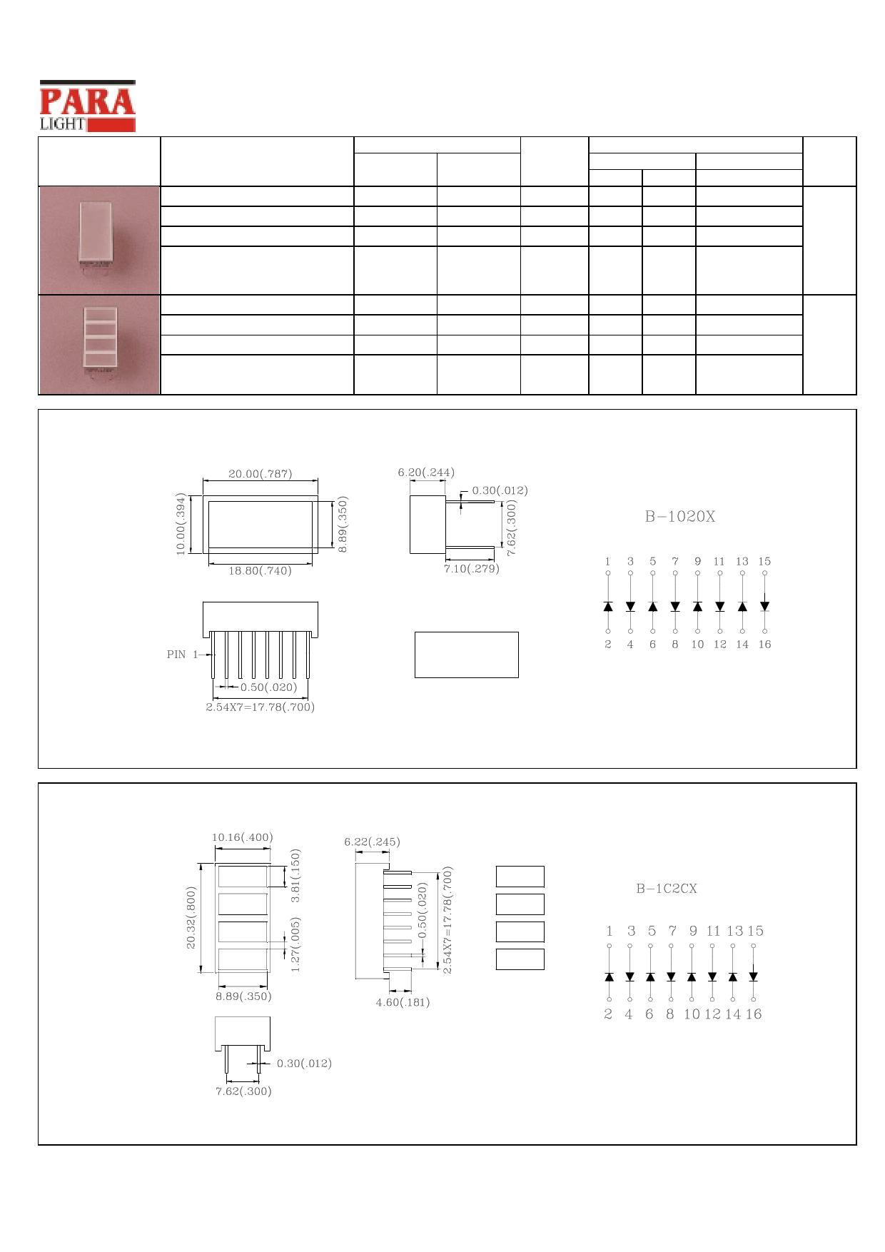 B-1C2CSR دیتاشیت PDF