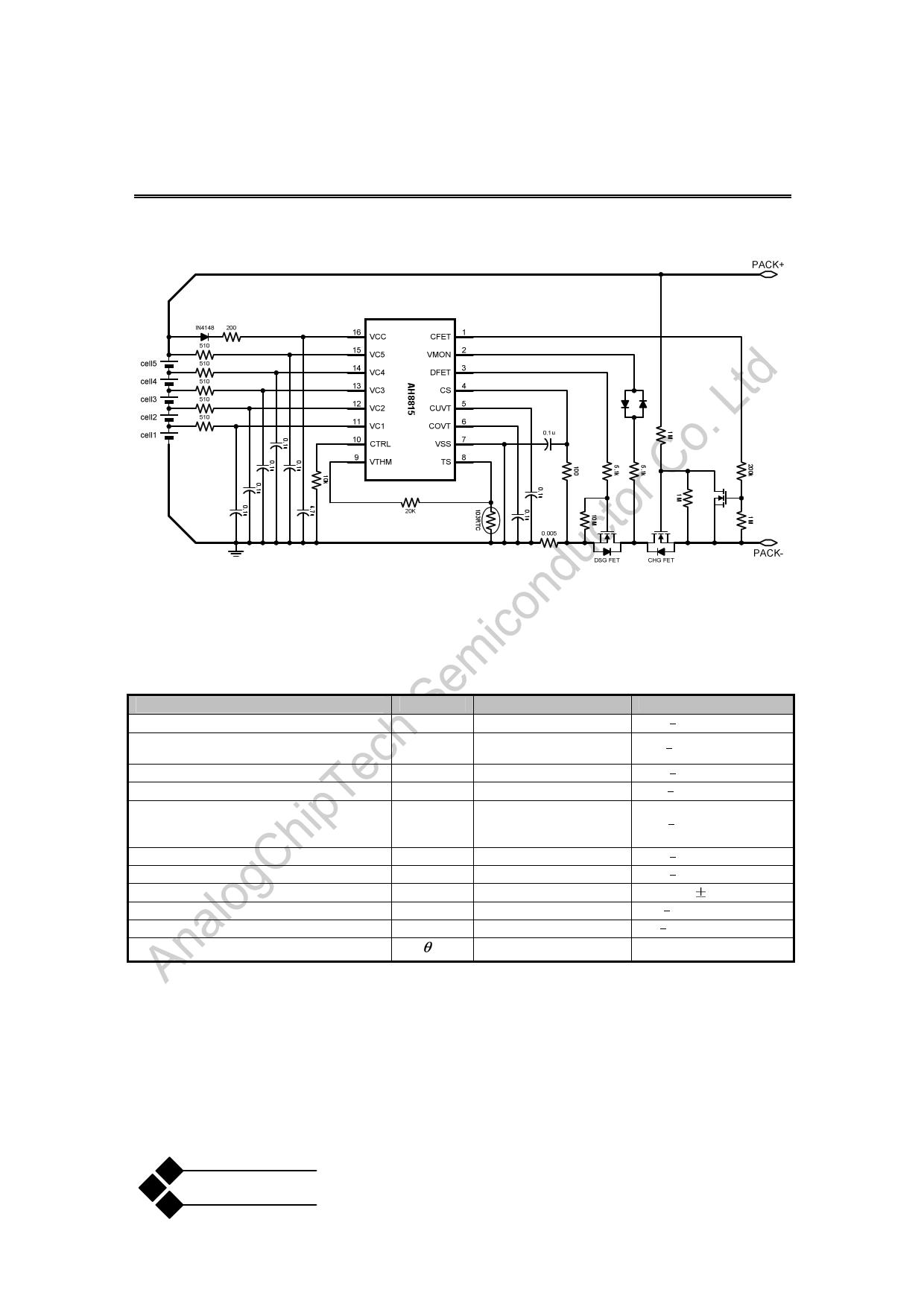 AH8815 pdf