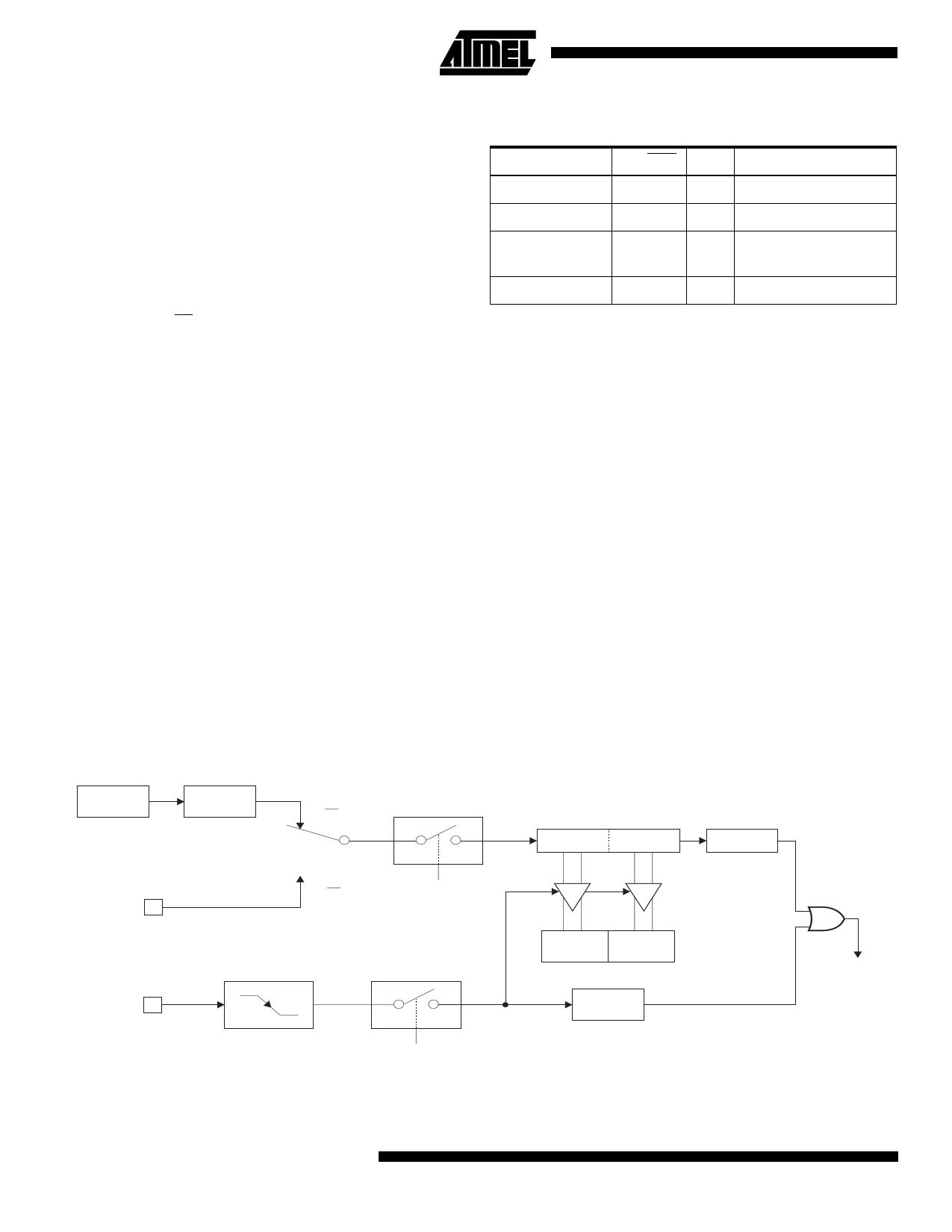 AT89LS53-12JC arduino