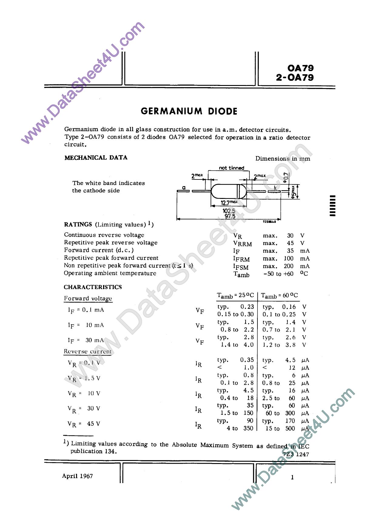 OA79 datasheet