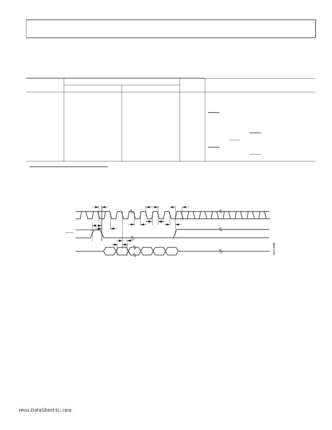 AD5662 pdf