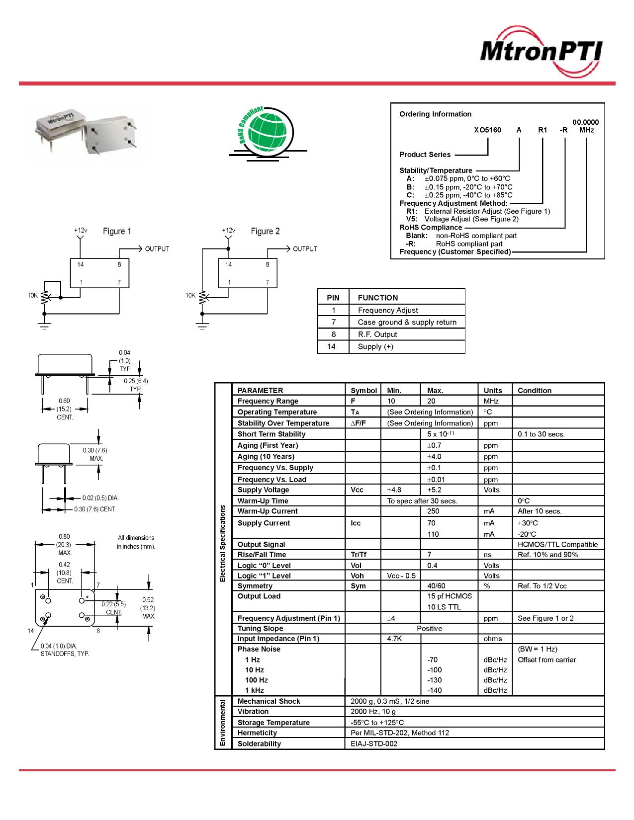 X05160 دیتاشیت PDF