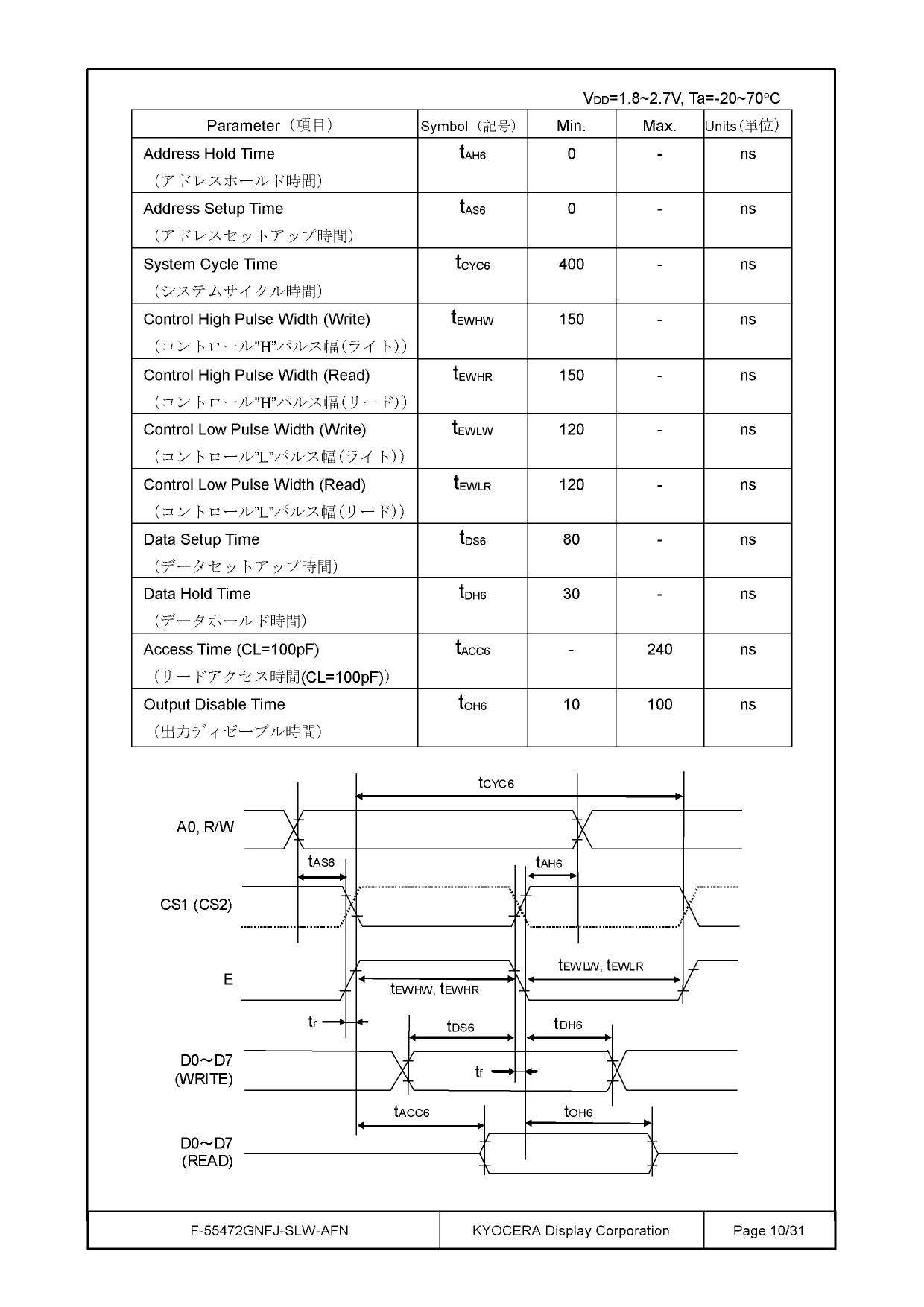 F-55472GNFJ-SLW-AFN arduino