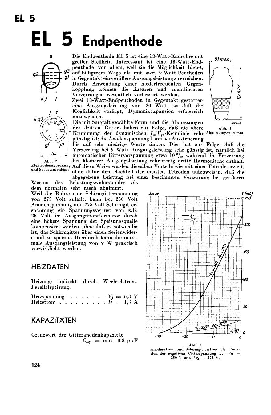 EL5 دیتاشیت PDF